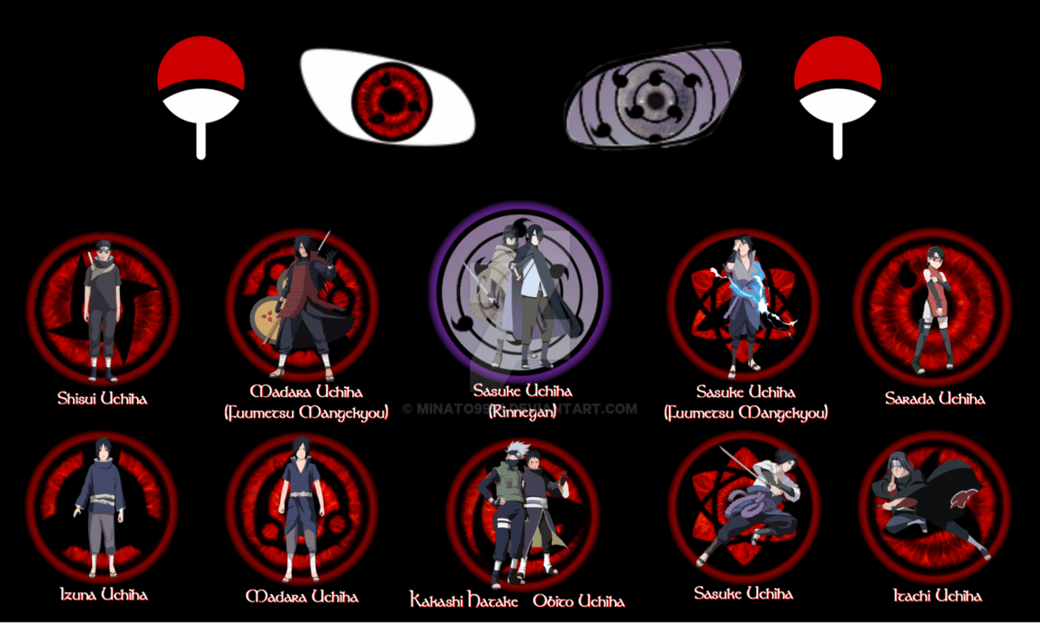 Rinne Sharingan Wallpapers Wallpaper Cave