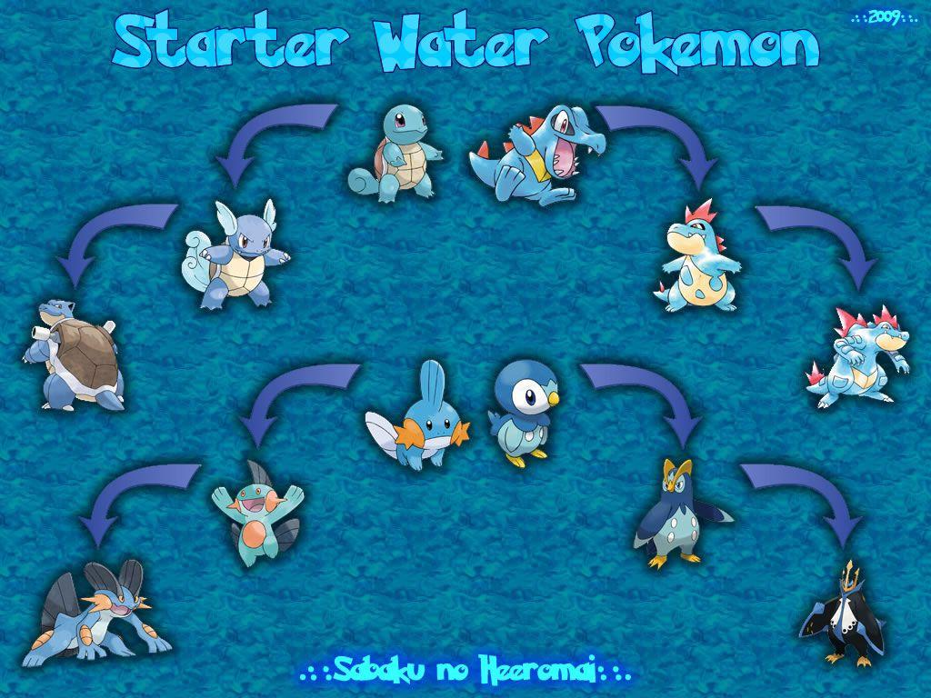 pokémon water wallpapers wallpaper cave