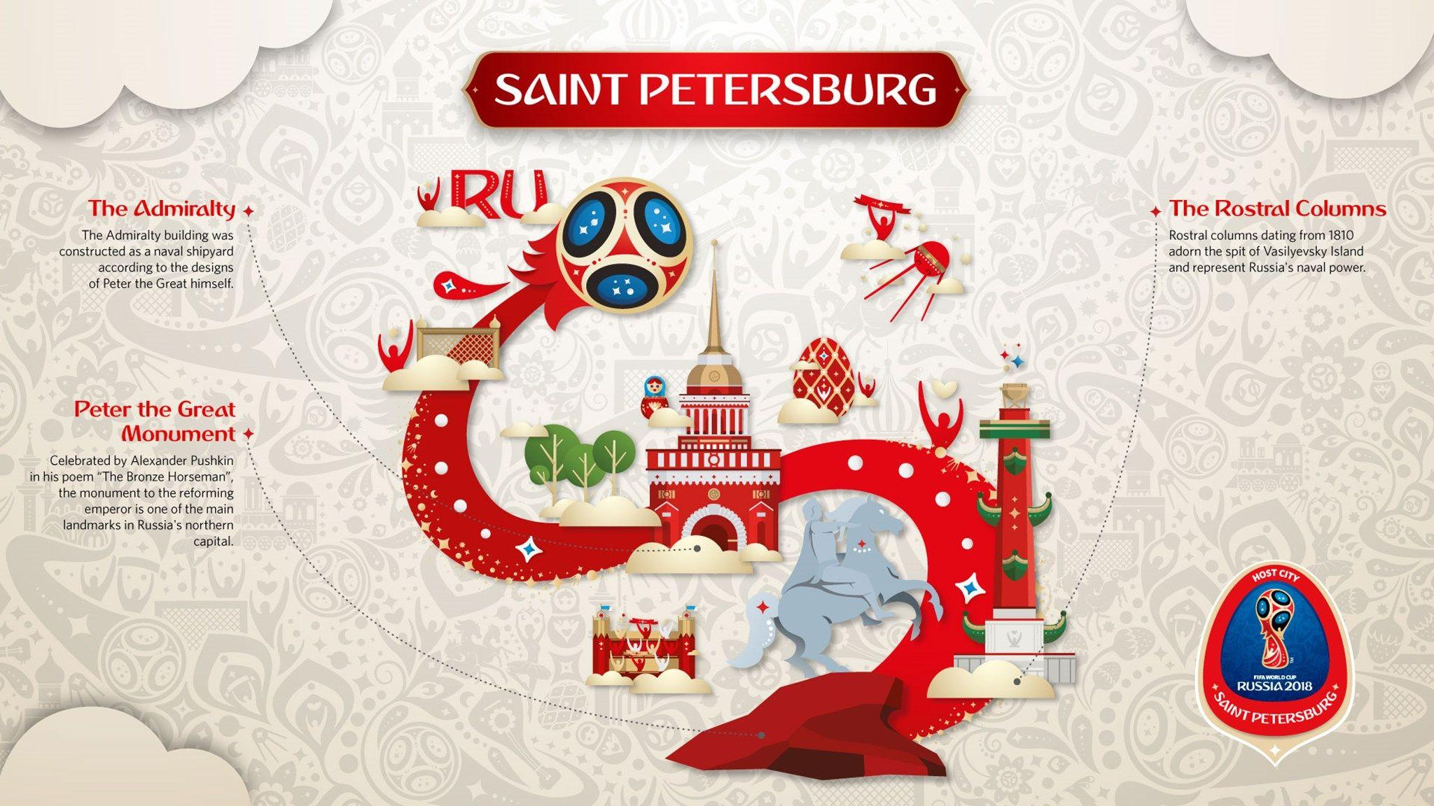 Official Look of Host Cities of World Cup 2018 in Russia · Russia ...