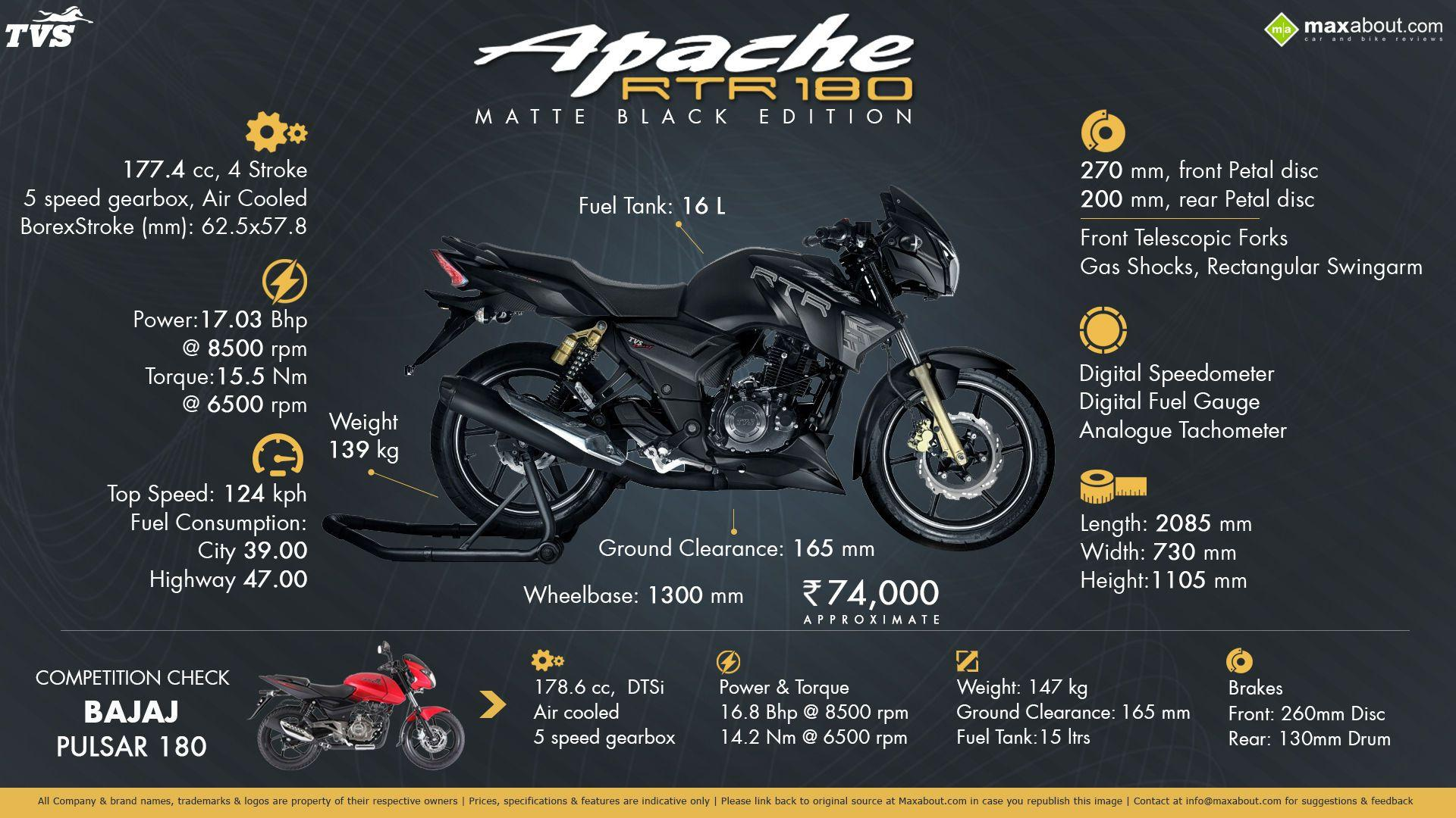 Apache Rtr 180 Wallpapers Wallpaper Cave Stroke Motor Diagram Moreover Yamaha 90 Hp 2 Wiring Tvs Matte Black Edition
