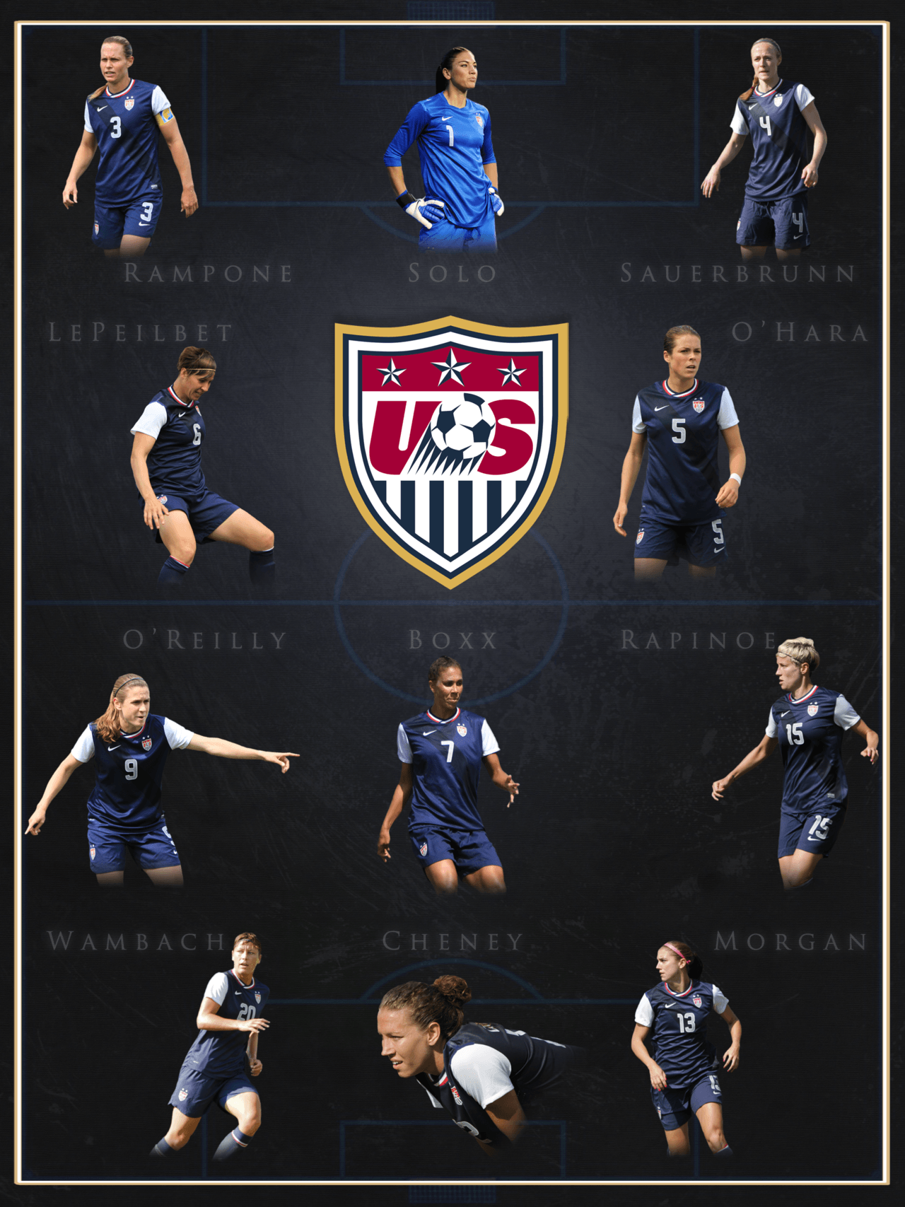 US Women's National Team Who's ur fav in da pic Mines obviously
