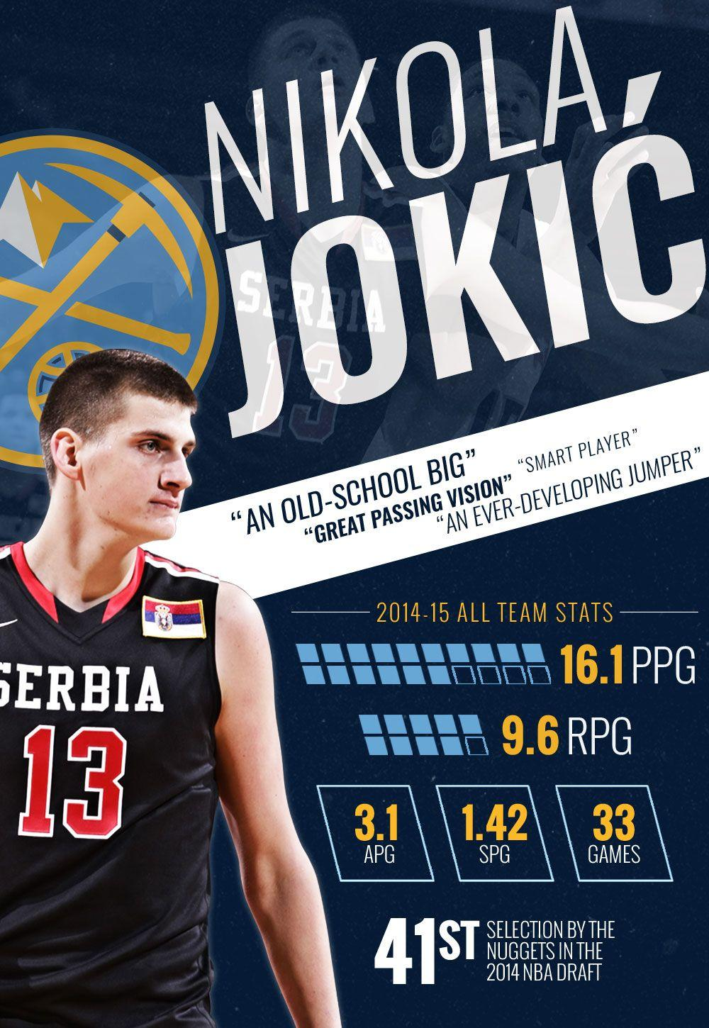 Nikola Jokic Infographic | Denver Nuggets