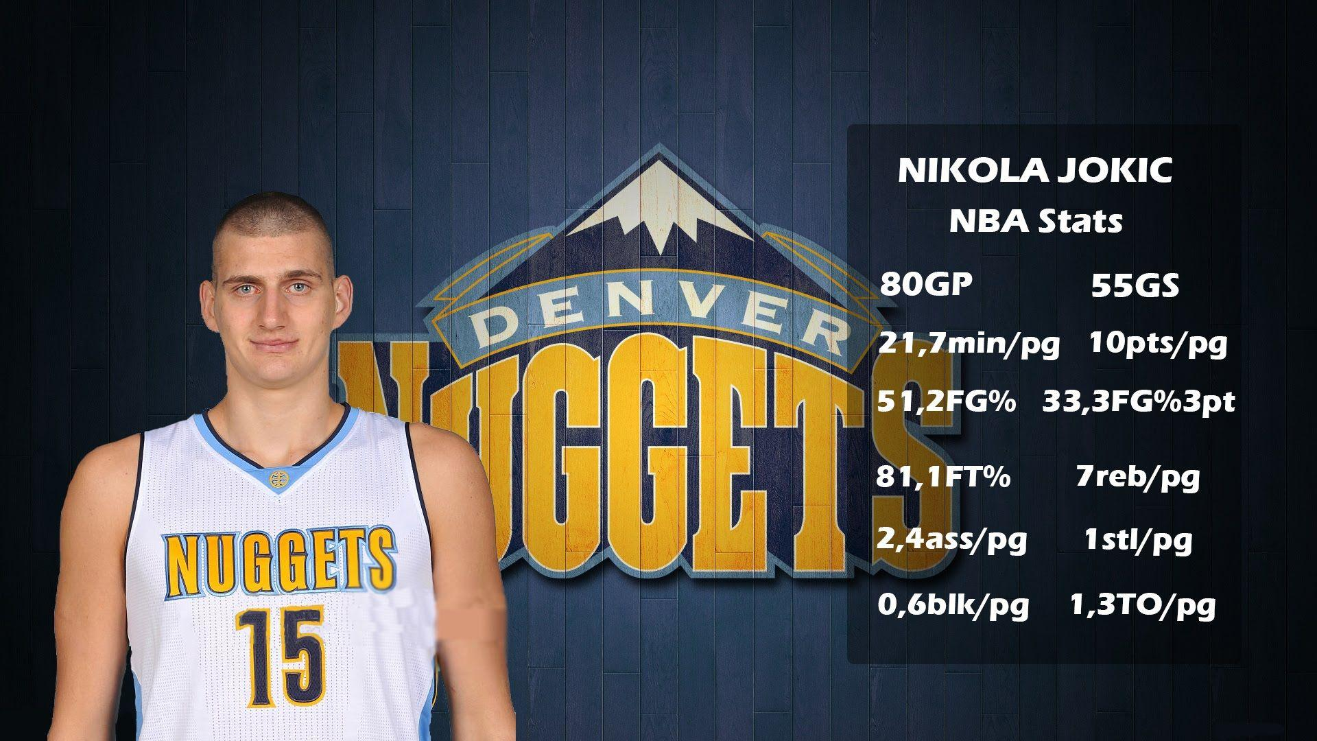Nikola Jokic - sezona snova - YouTube