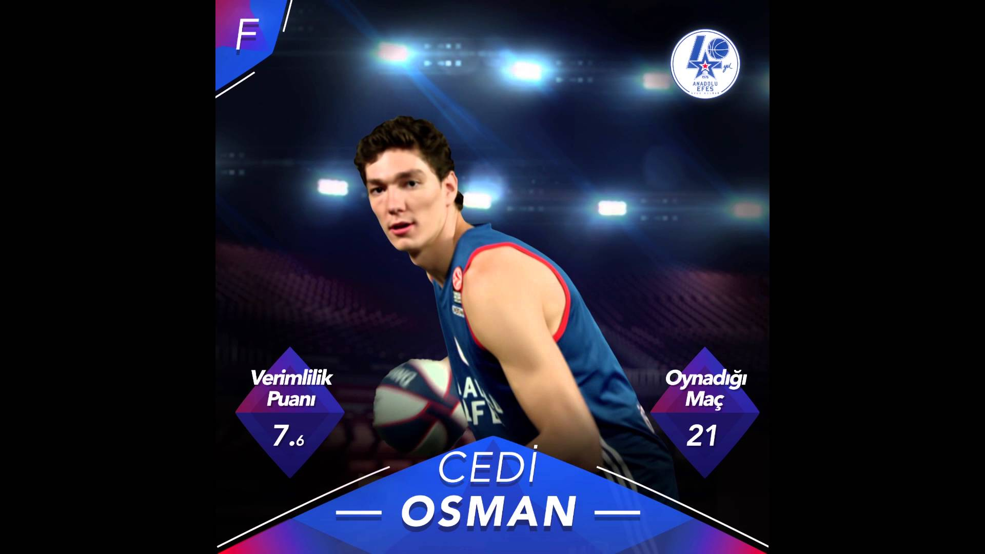 Cedi Osman - YouTube