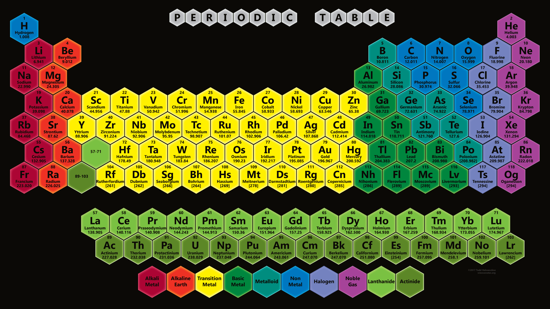 Color Hexagon Periodic Table Wallpaper   Periodic Table Wallpapers