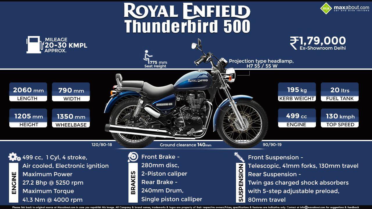 Royal Enfield Thunderbird 500x Wallpapers Wallpaper Cave