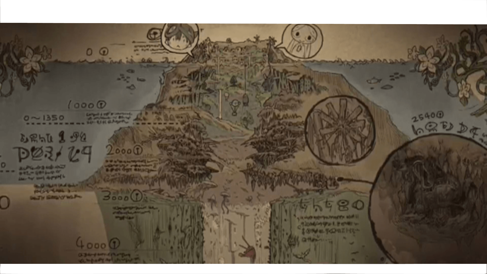 Spoilers] Made in Abyss. Possible Map at the end of the ED. : anime