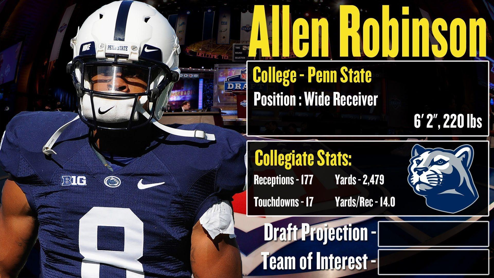 2014 NFL Draft Profile: Allen Robinson - Strengths and Weaknesses ...