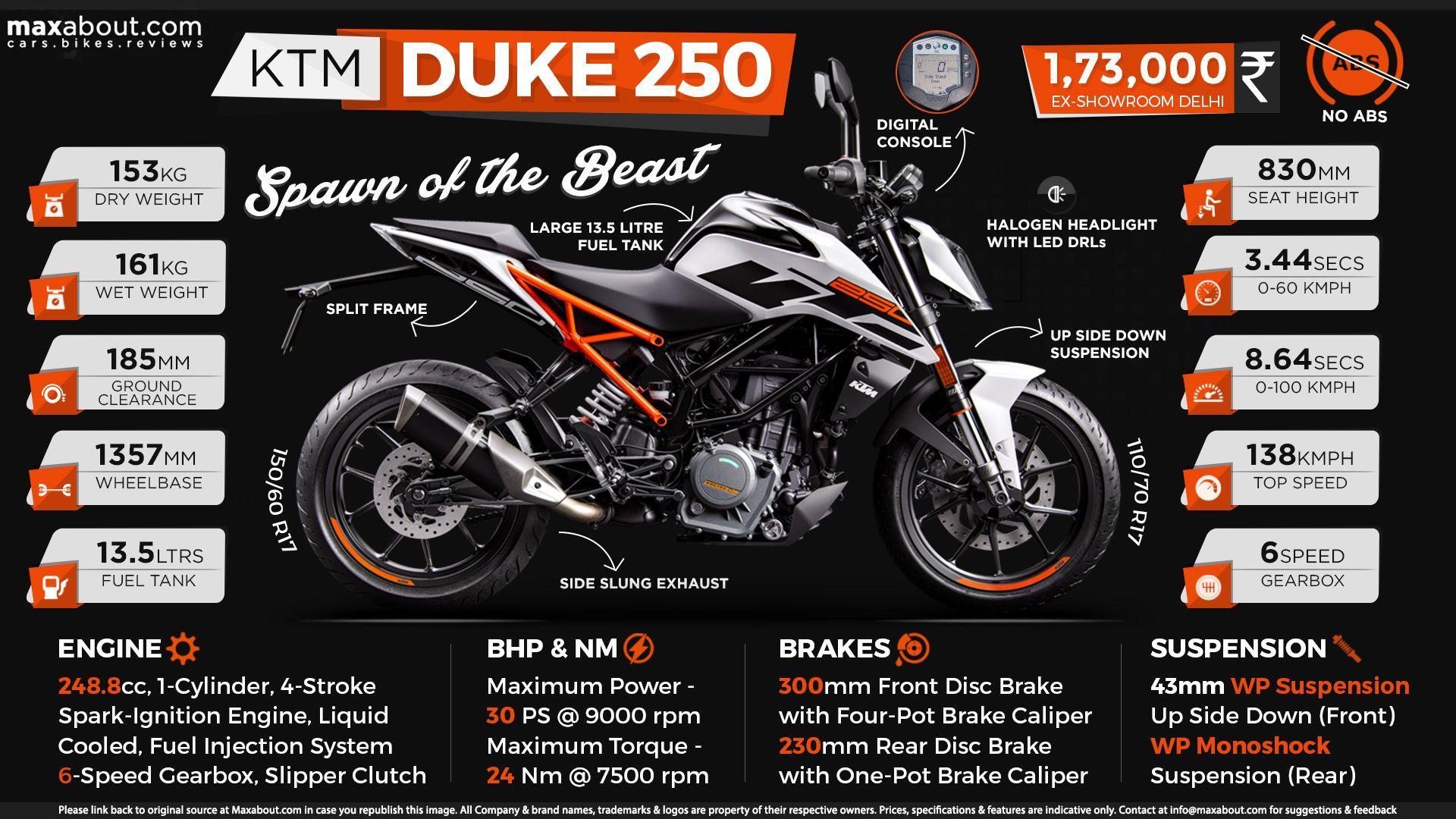 KTM 250 Duke Wallpapers - Wallpaper Cave
