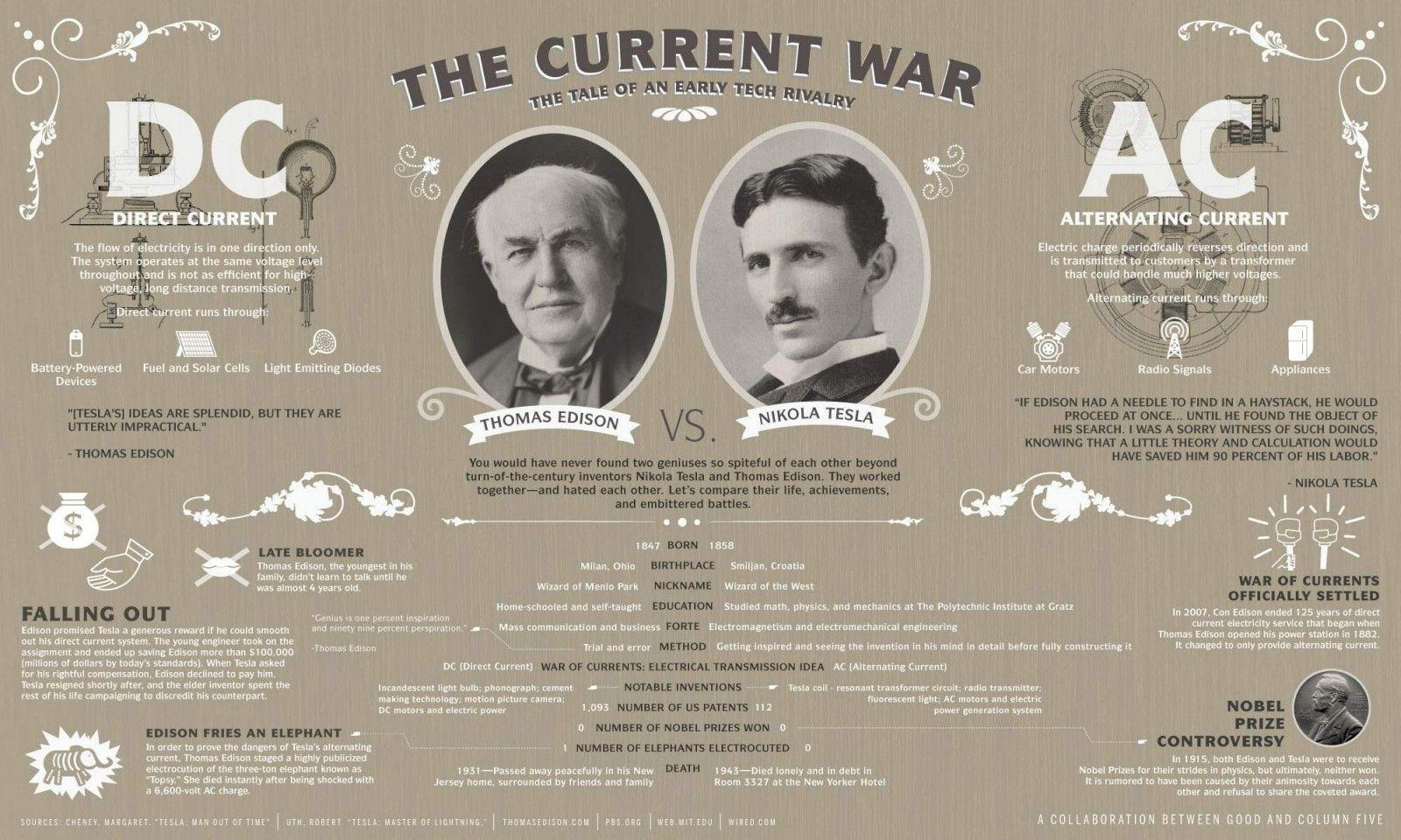 Wallpapers : men, quote, simple background, war, history, Nikola