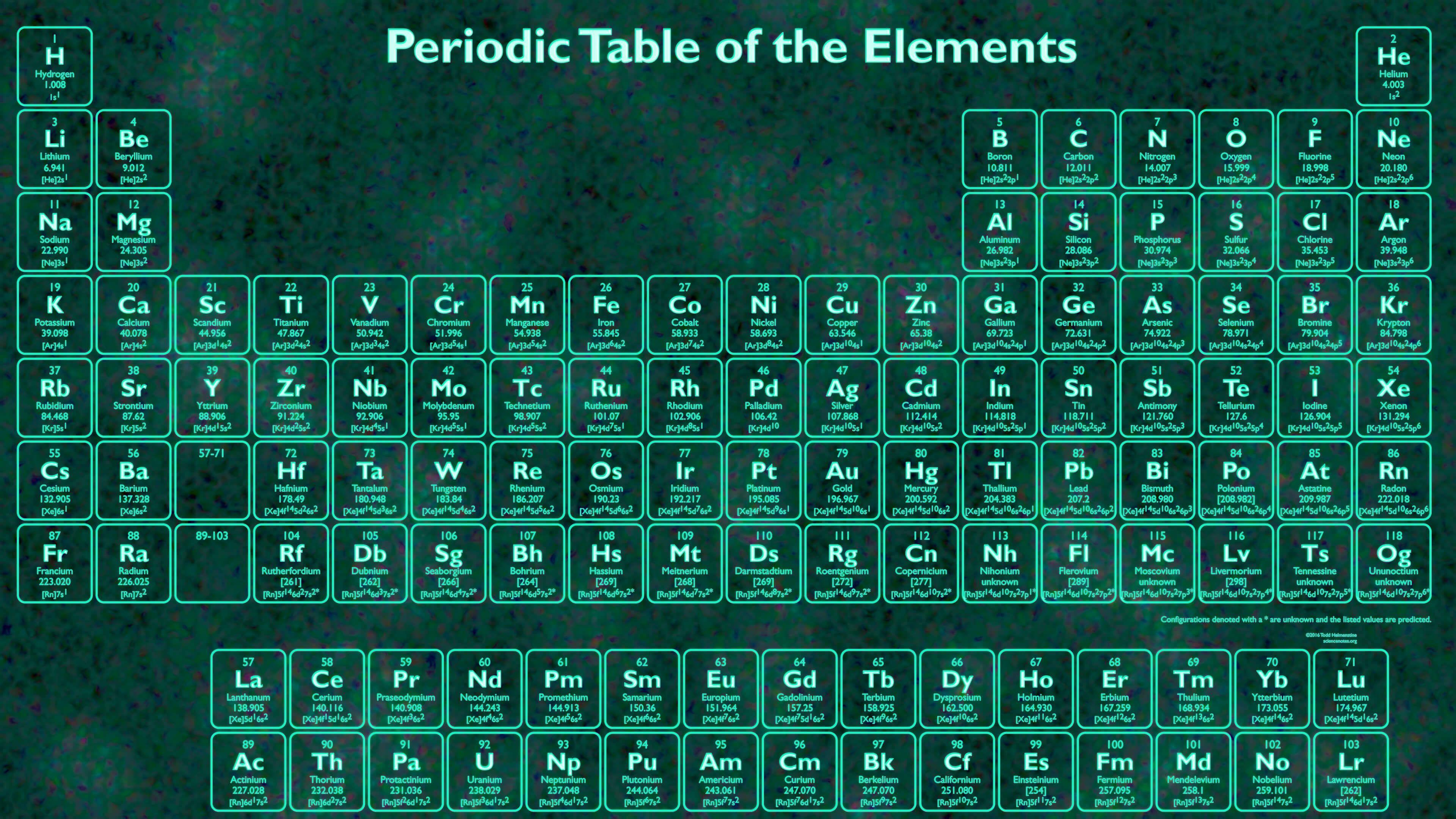 Glow In The Dark 4K Periodic Table Wallpapers With 118 Elements