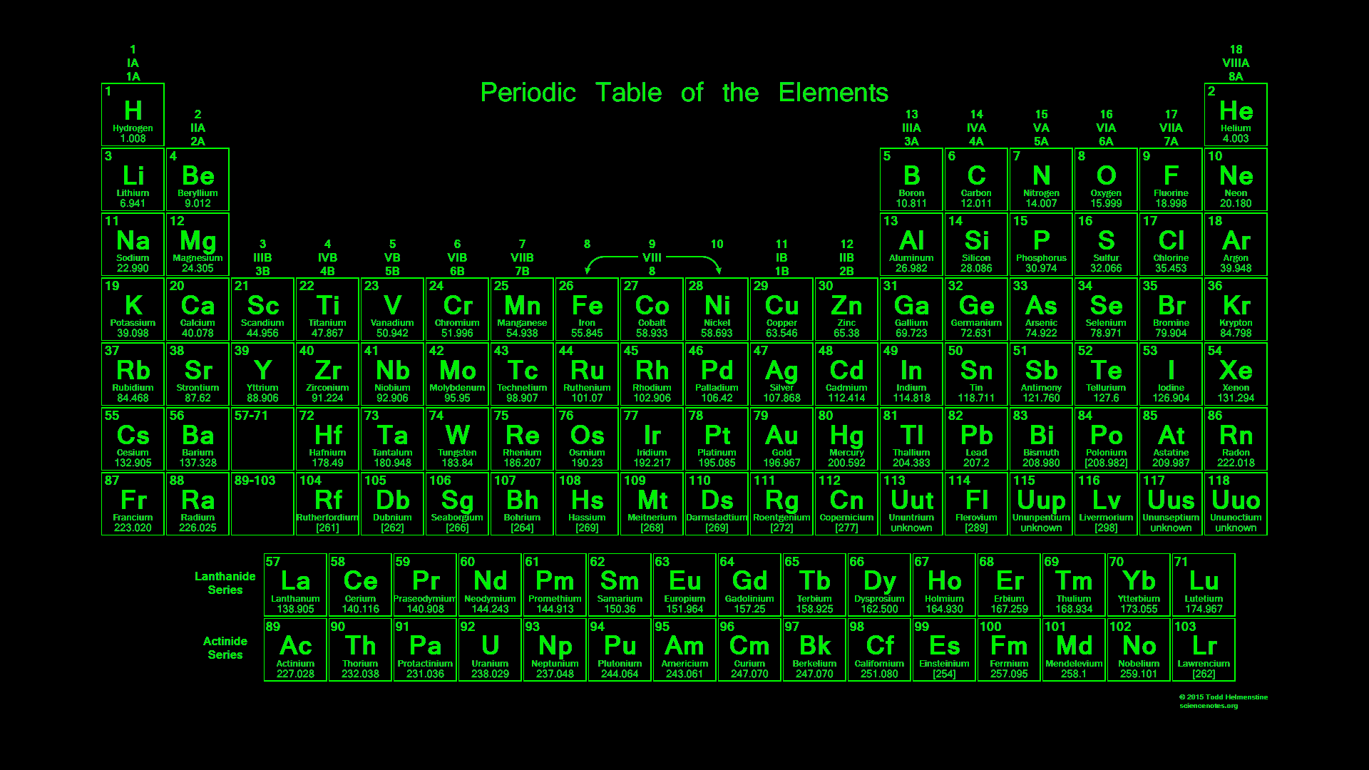Periodic Table Wallpapers 1920x1080 Wallpaper Cave