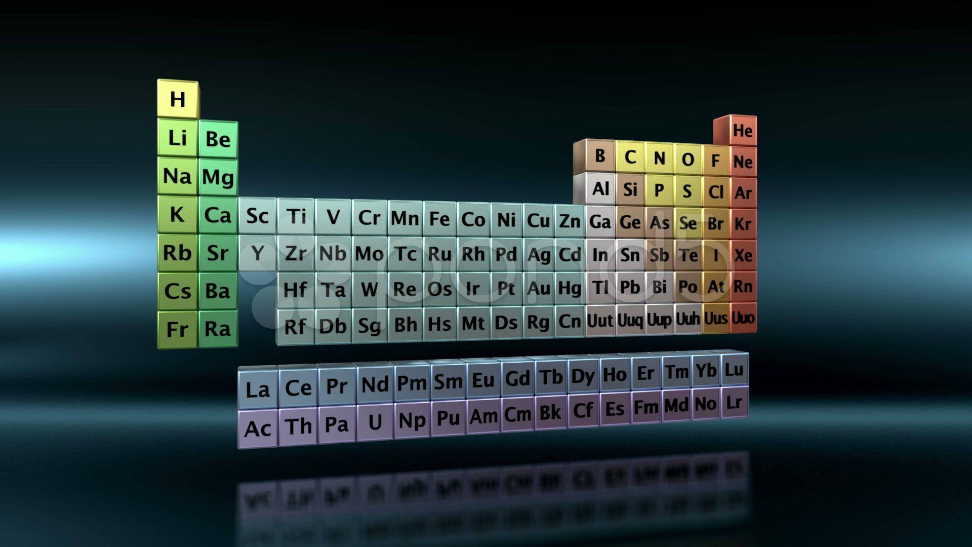 Gambar Hd Tabel Periodik - Gambar Terbaru HD