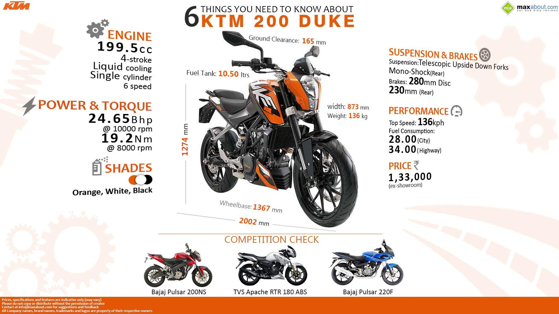 KTM 200 Duke: 6 Things You Need to Know