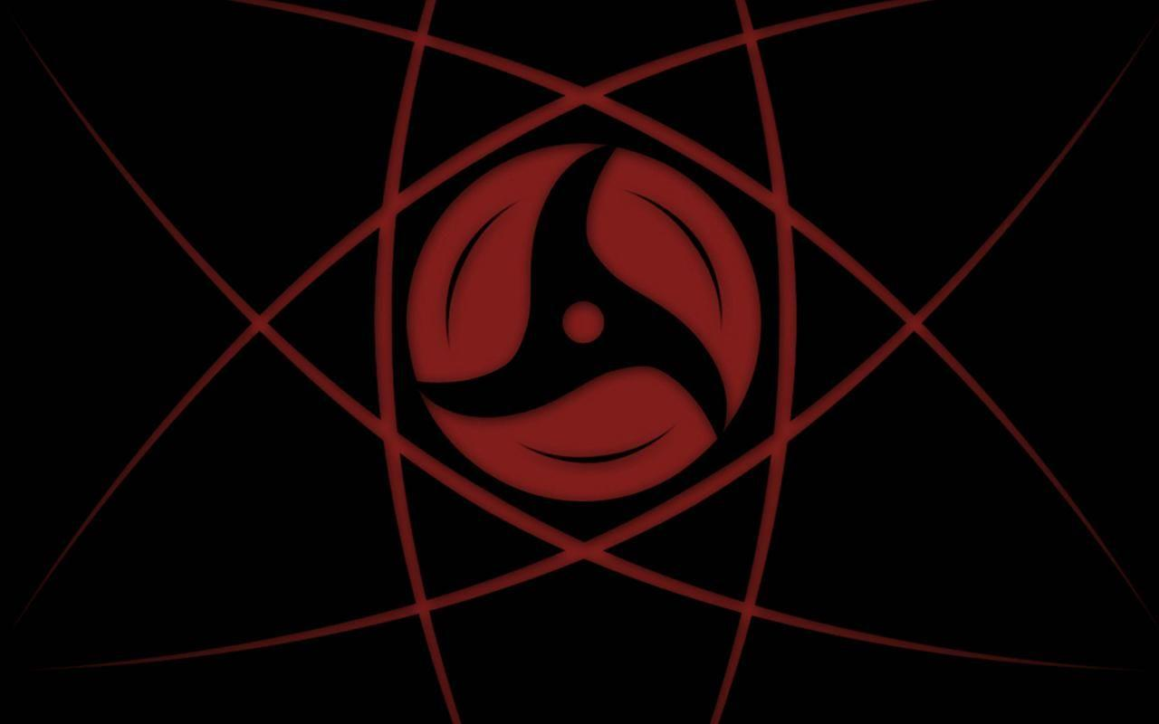 Sharingan Live Wallpaper App Ranking and Store Data | App Annie