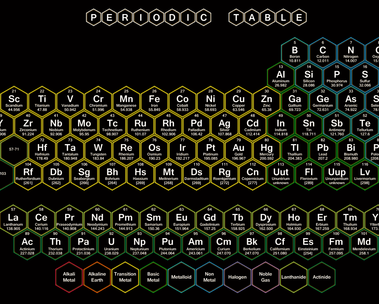 Wallpapers Tentang Kimia Wallpaper Cave