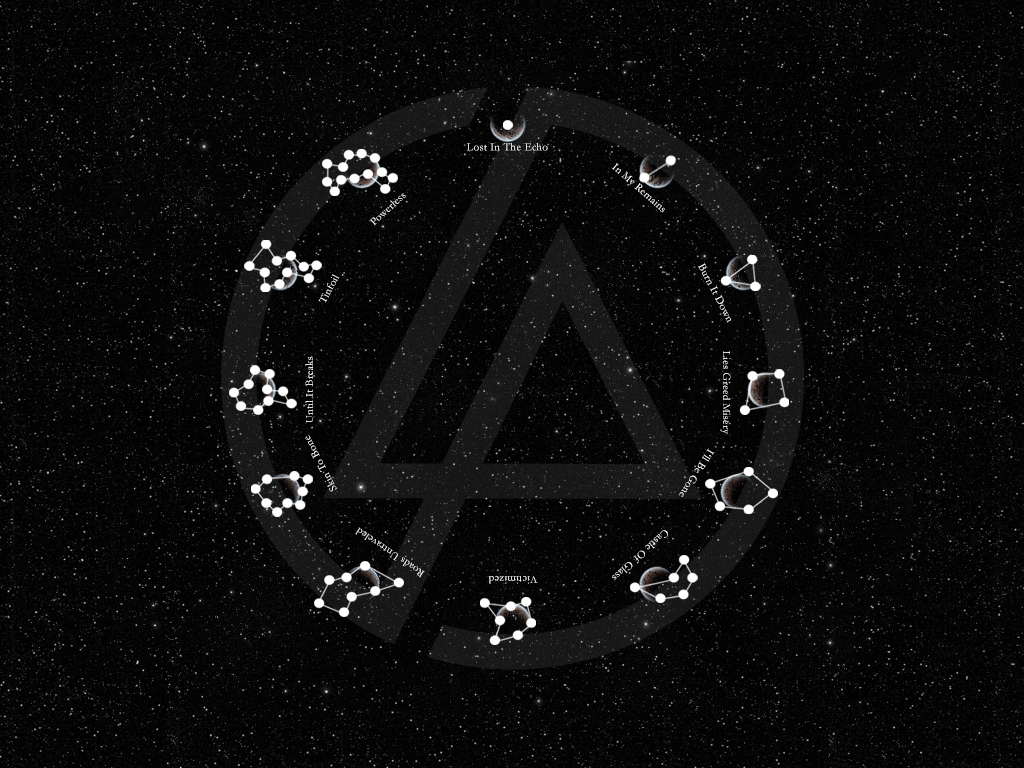Free Download Linkin Park Wallpaper Wallpaper Collections