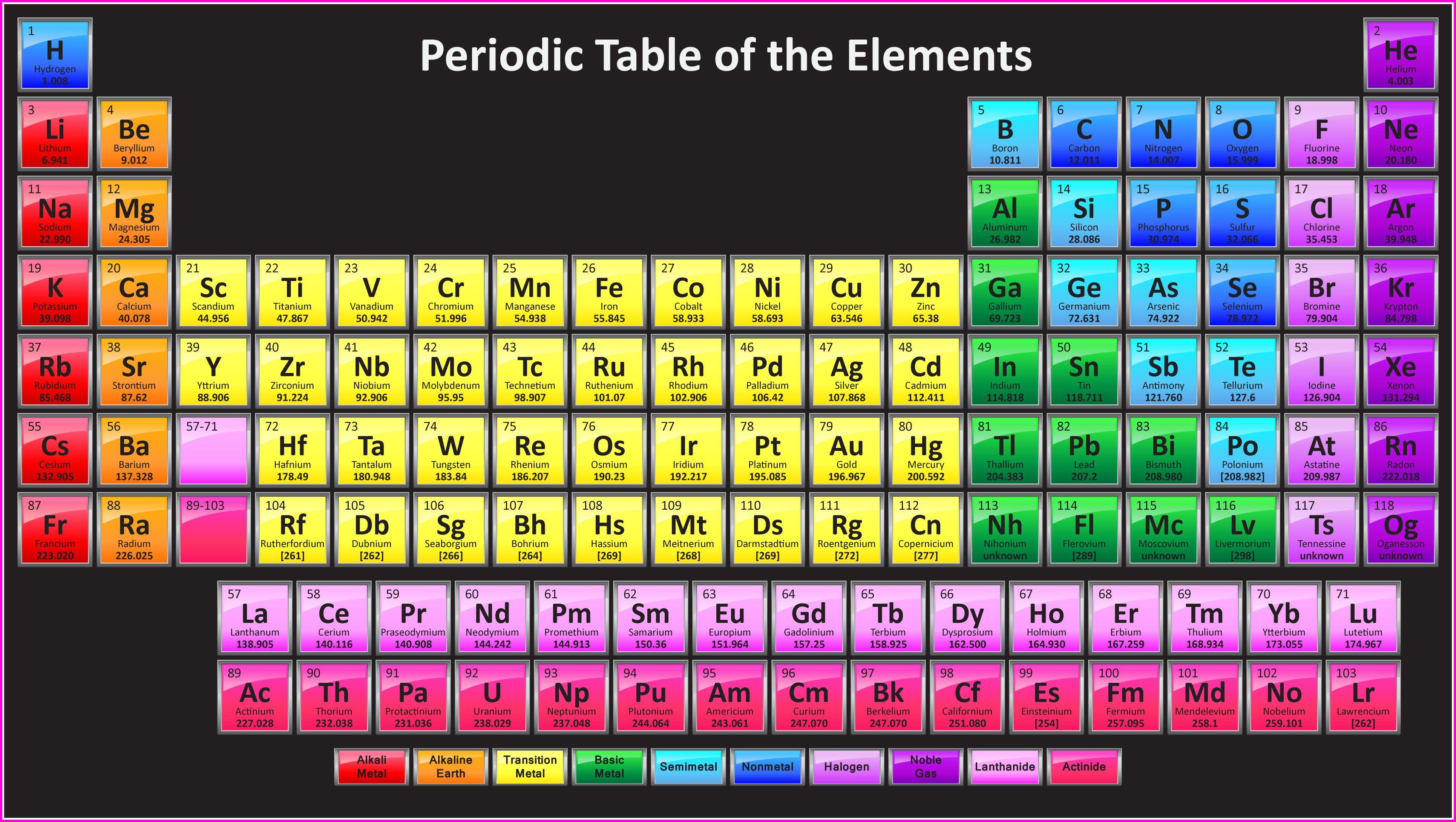 Periodic table hd wallpapers wallpaper cave periodic table hd wallpaper periodic table wallpaper pinterest urtaz Image collections