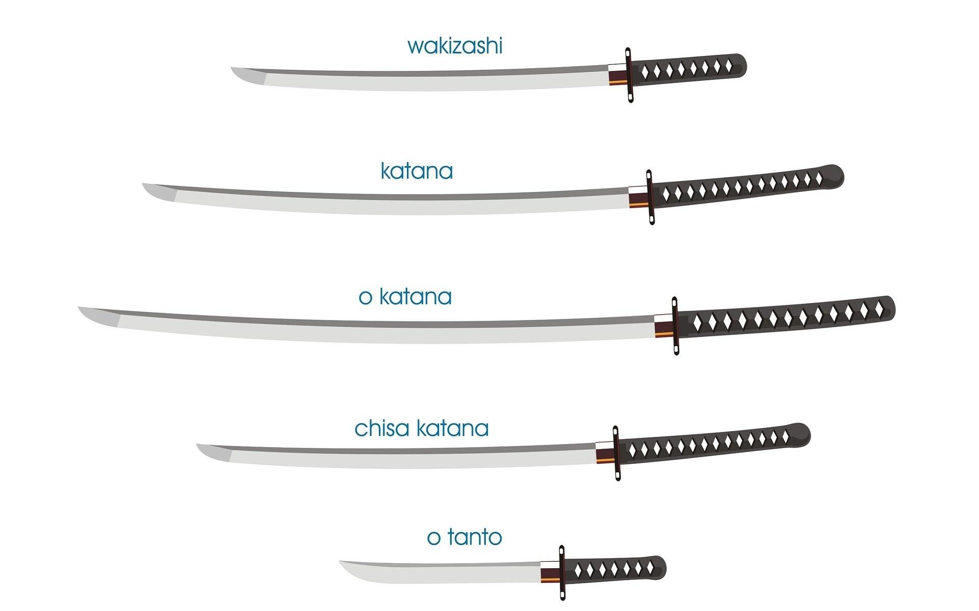 Katana Sword Wallpapers Hd Wallpaper Cave