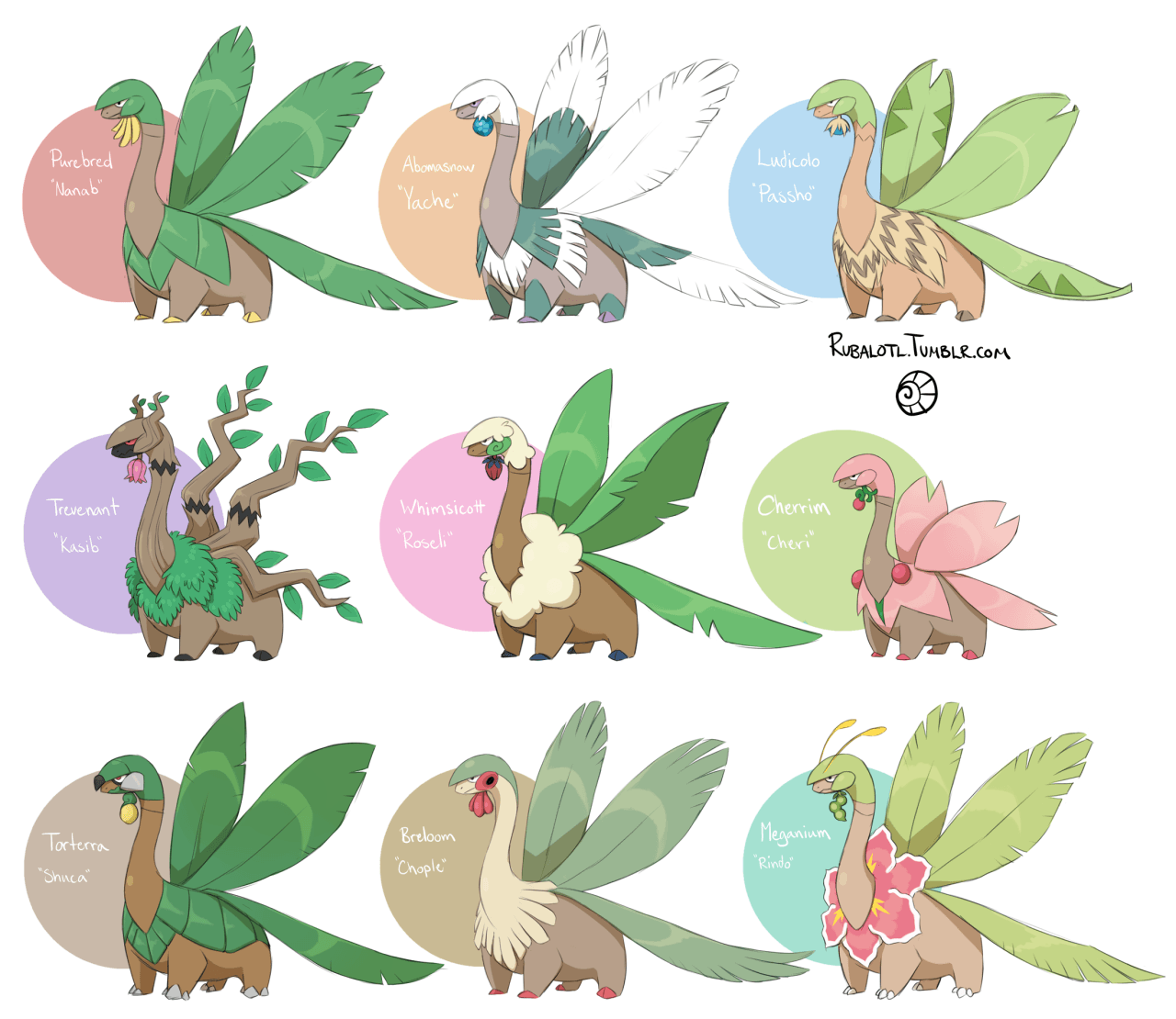 So I have a lot of ideas about Tropius.[[MORE]]What if Tropius had a ...