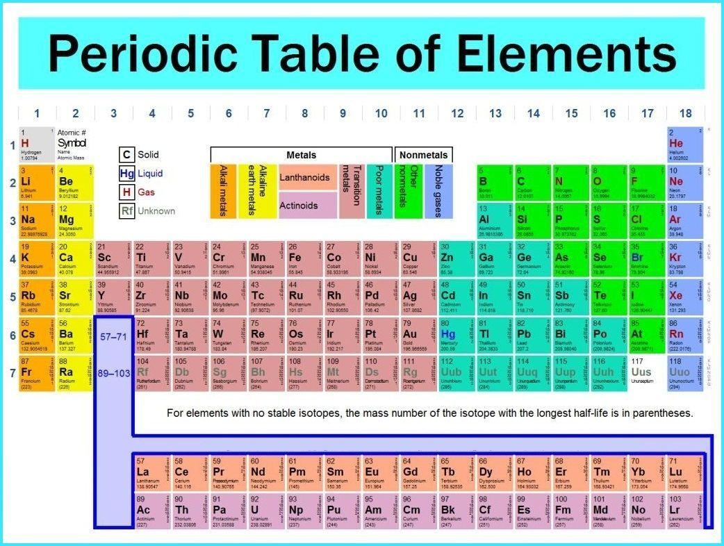 Periodic table of elements wallpapers wallpaper cave periodic table of elements wallpaper periodic table wallpaper urtaz Images