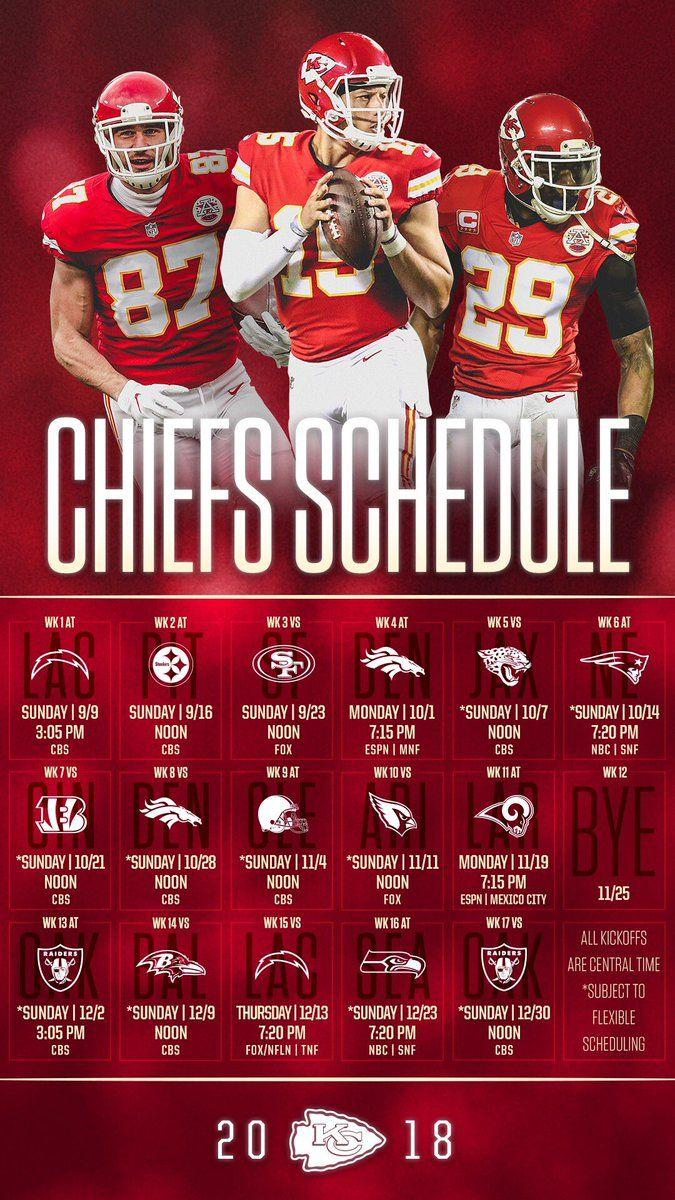 Kansas City Chiefs 2018 Wallpapers Wallpaper Cave