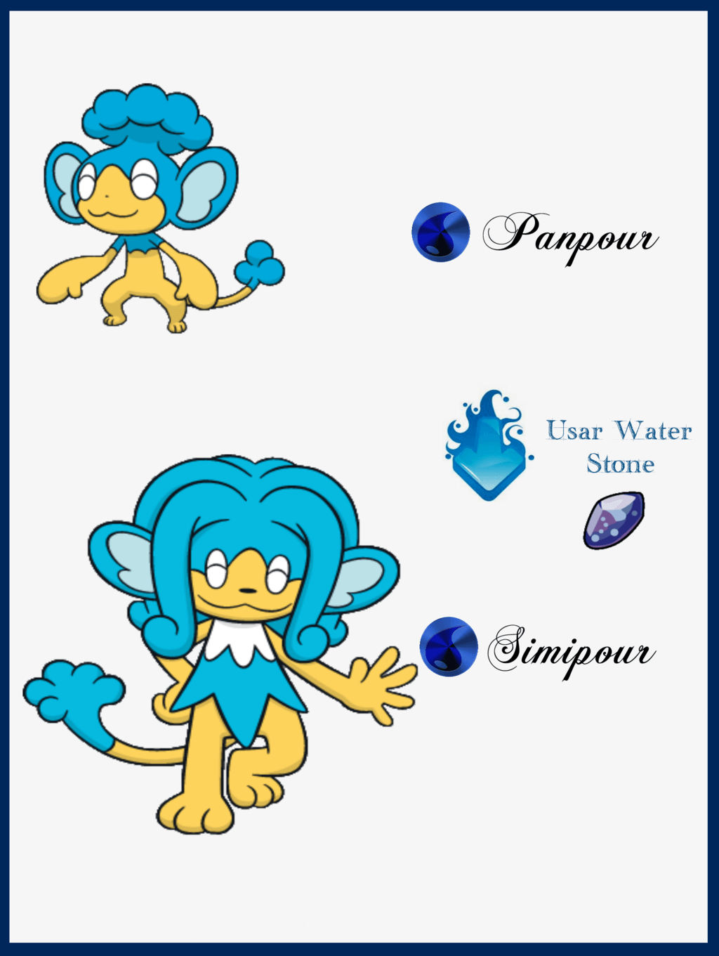 Images of Panpour Evolution Chart - #SpaceHero