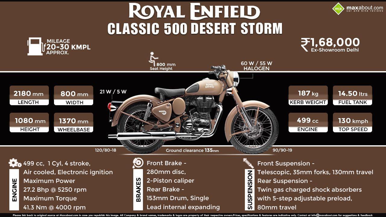 Royal Enfield Classic Desert Storm Wallpapers Wallpaper Cave