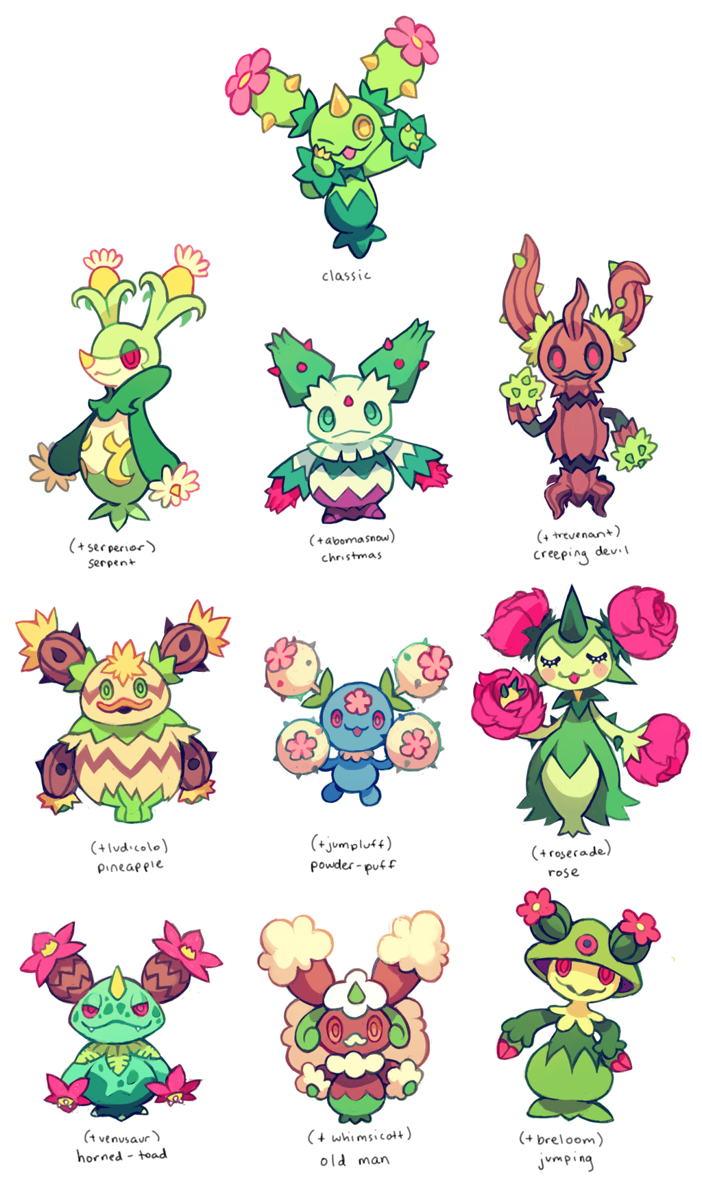 maractus variations by extyrannomon.deviantart on @DeviantArt