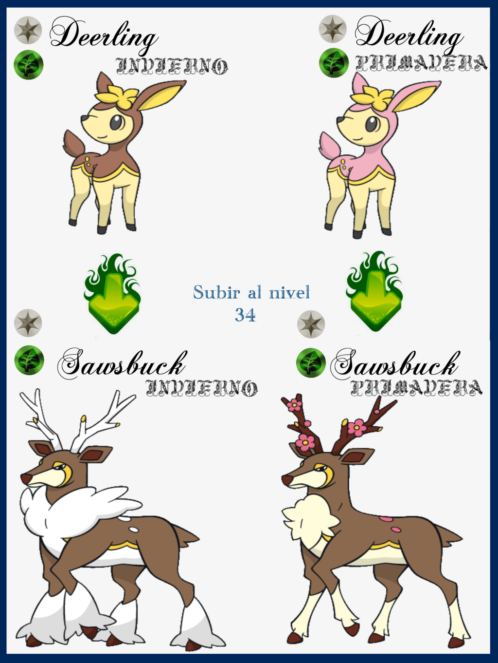 254 Deerling Evoluciones by Maxconnery on DeviantArt