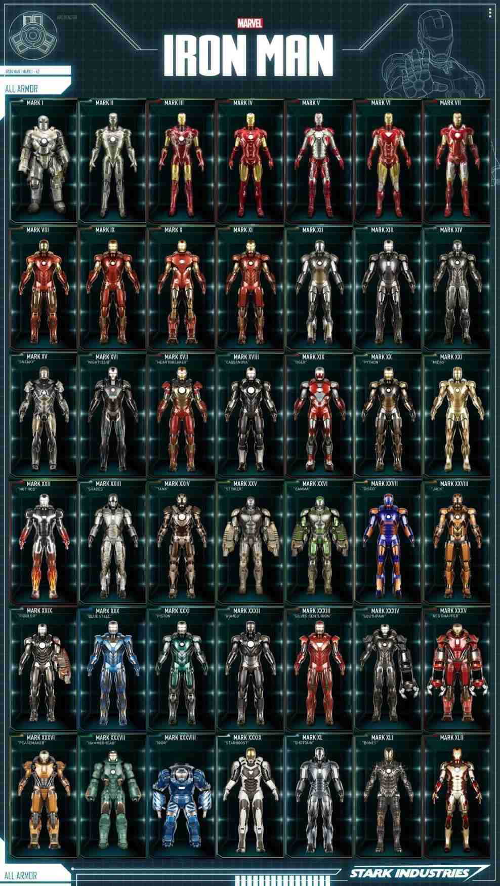 all iron man suits wallpapers wallpaper cave