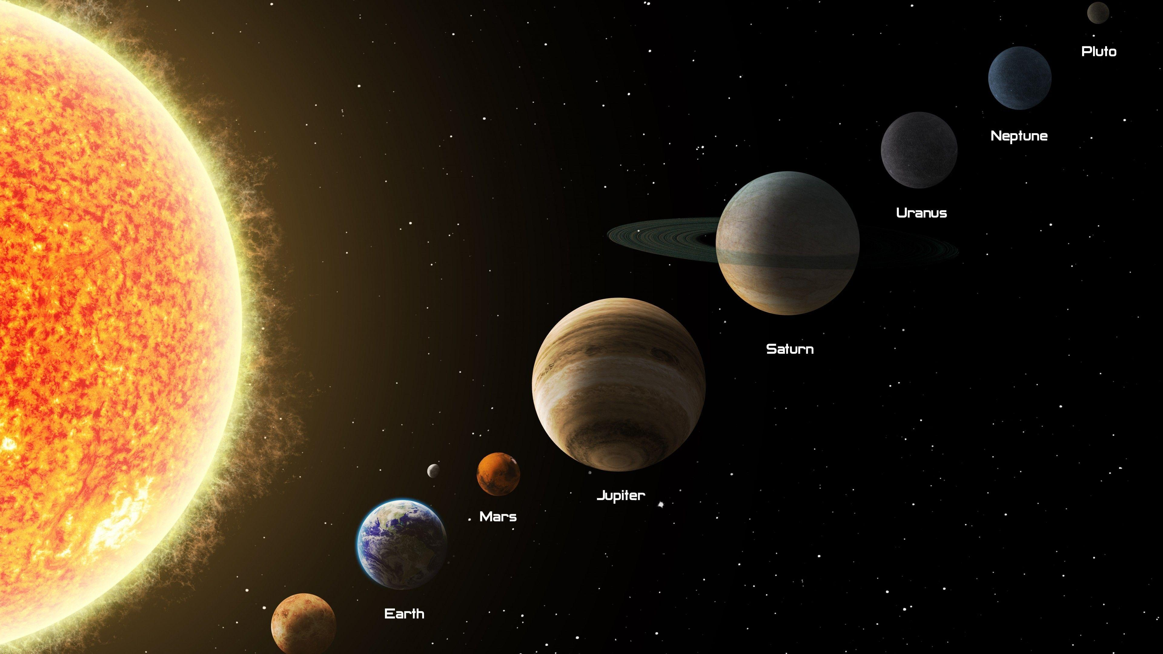 planets galaxy solar system star size - HD3840×2160