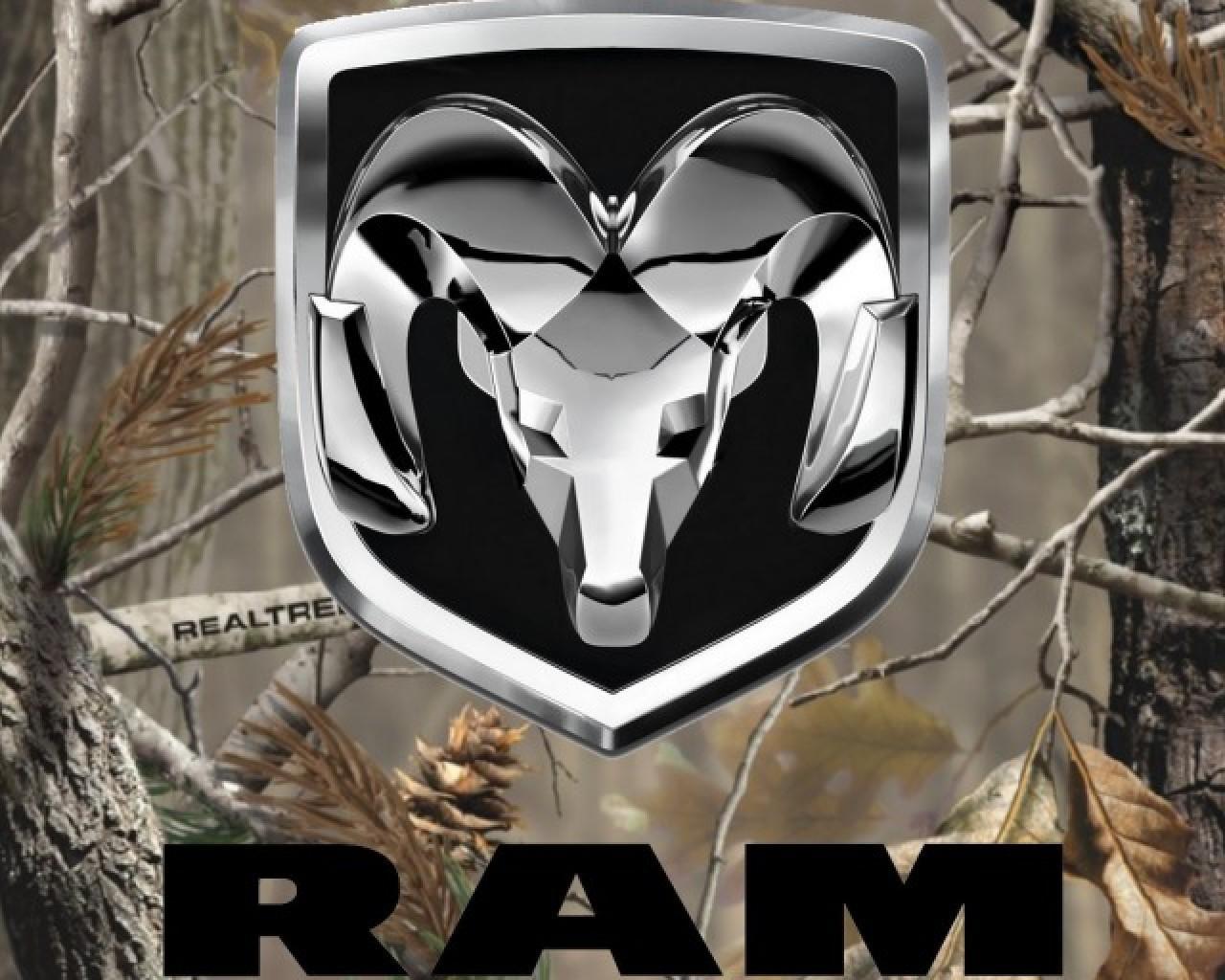Ram Logo Wallpapers Wallpaper Cave