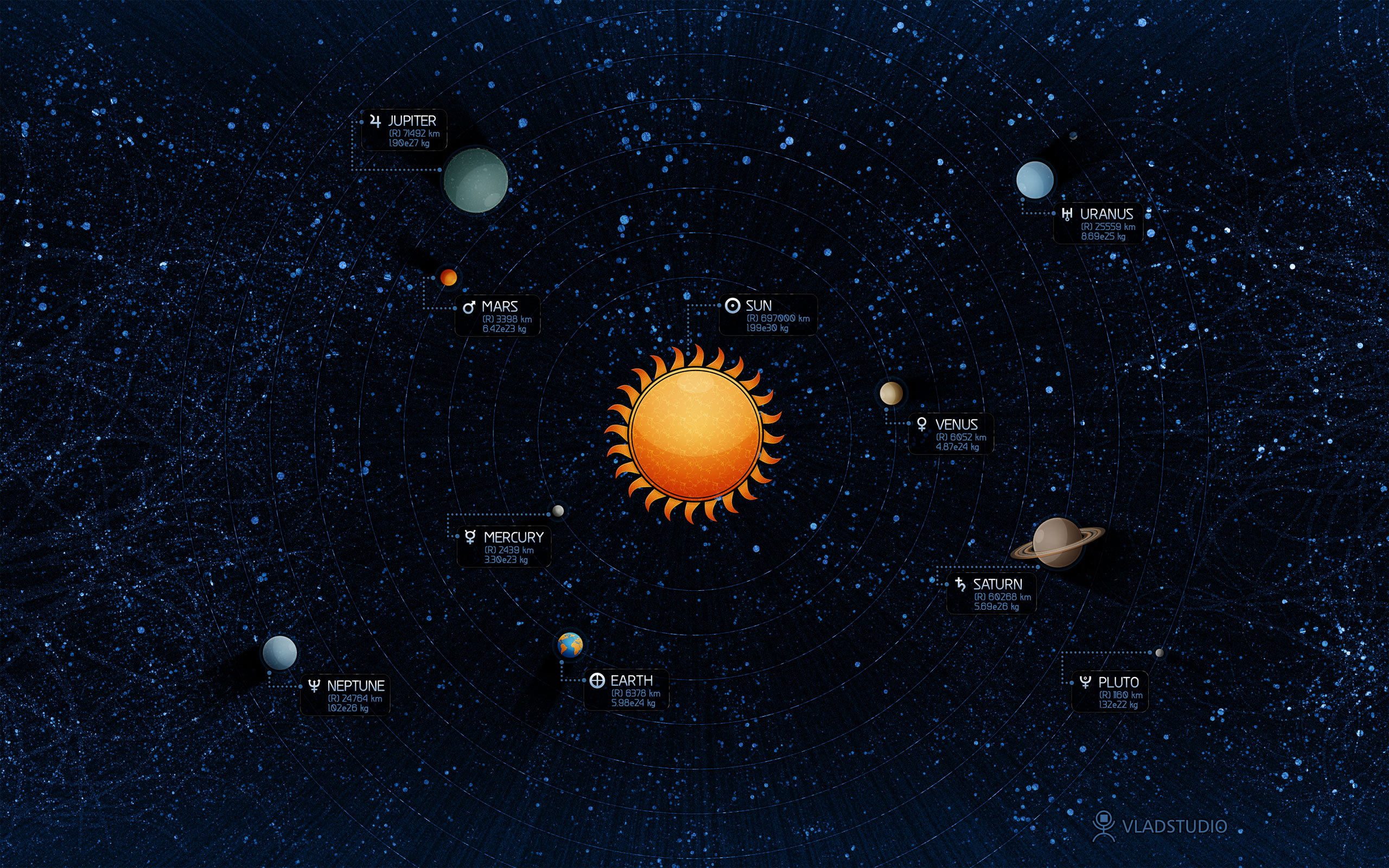 Wallpapers Solar system, Planets, Earth, Mercury, Venus, Mars