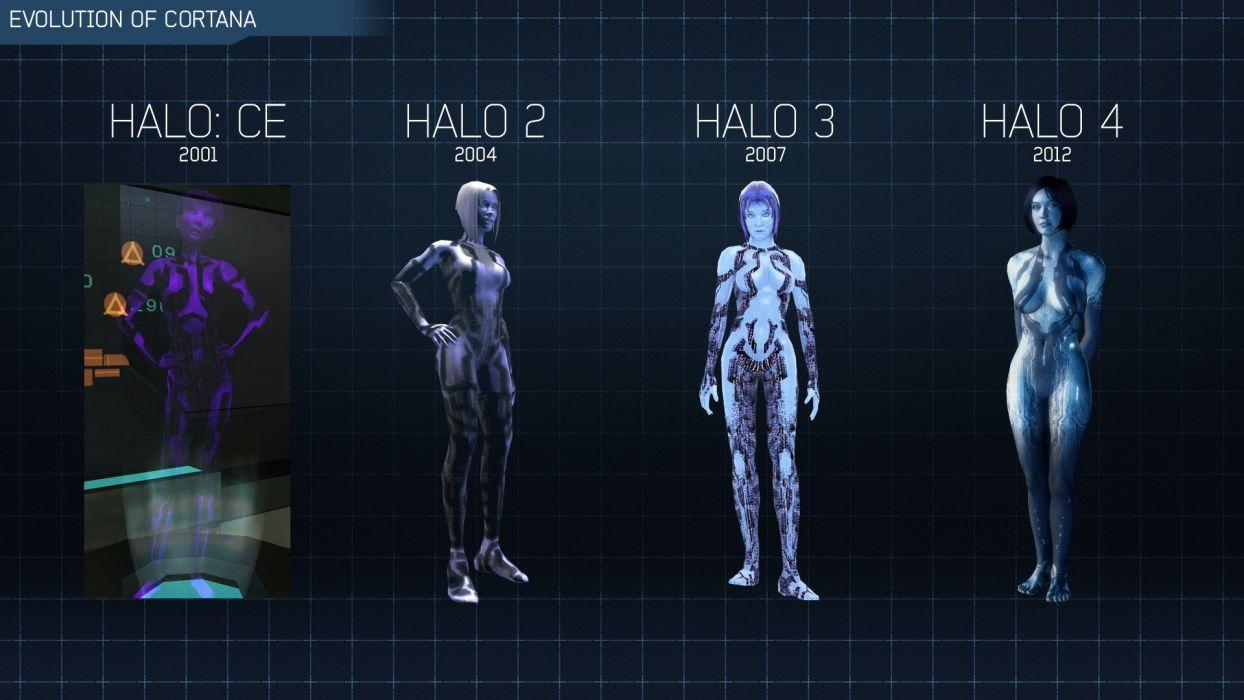 Video games Cortana Halo evolution Halo 4 Halo 2 wallpapers
