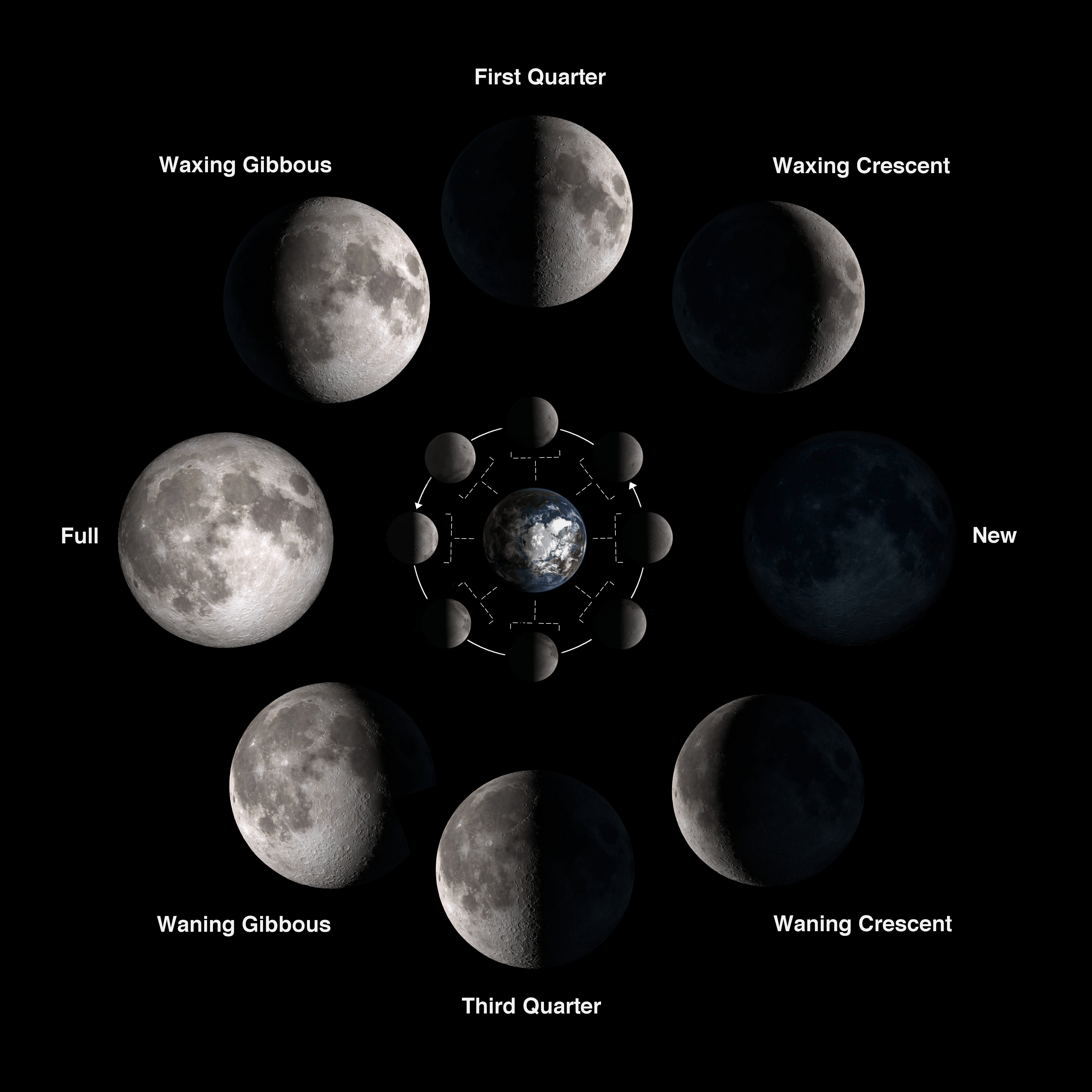 Image Of Moon, 30 Moon Photos and Pictures, RT25 HD Widescreen