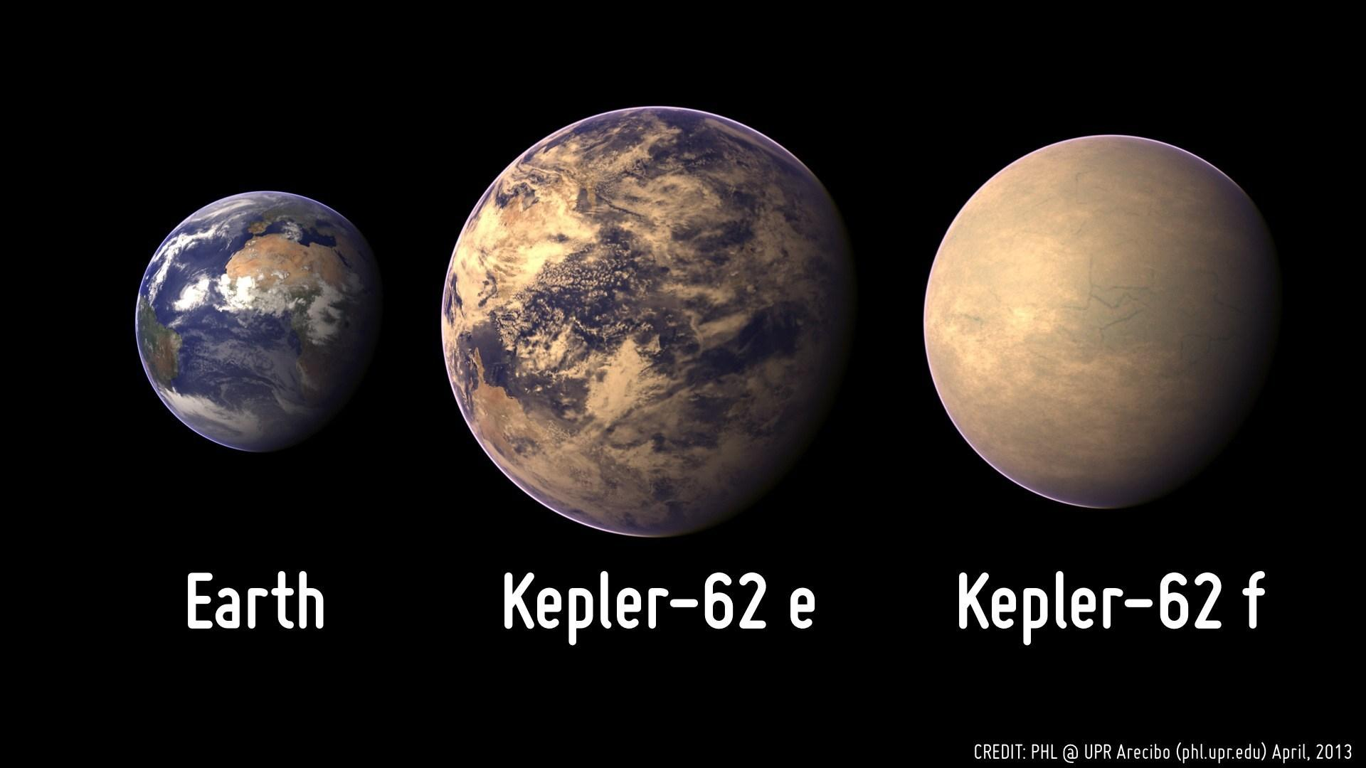 Kepler-186f And Kepler-62f Are More Similar to Earth than Expected ...
