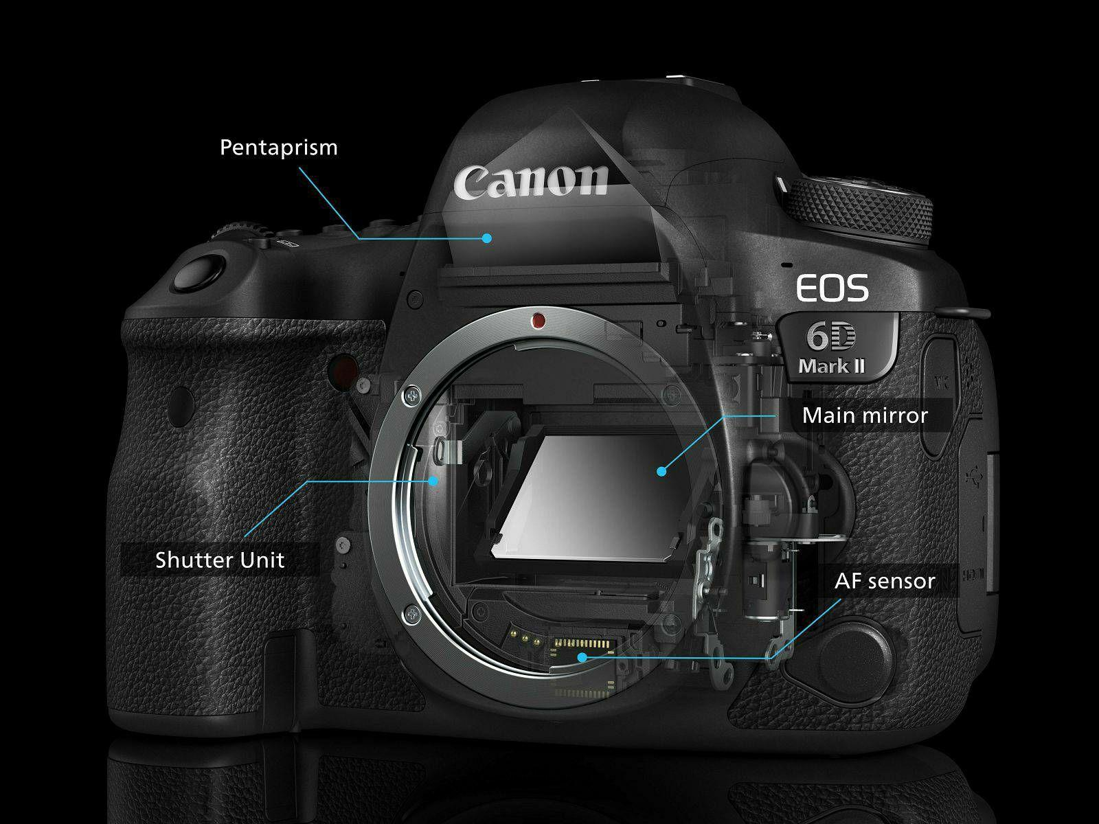 Canon EOS 6D Mark II Wallpapers - Wallpaper Cave