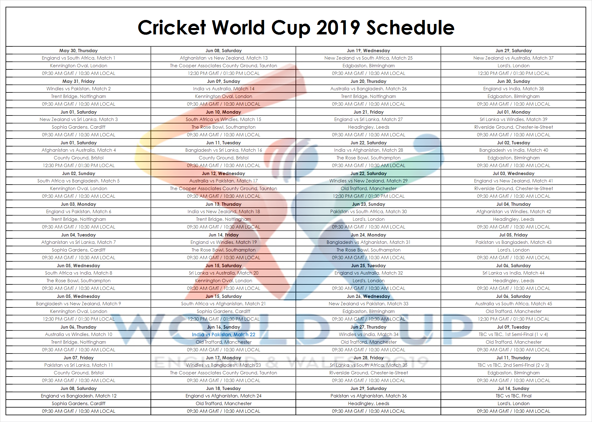 2019 Cricket World Cup Wallpapers Wallpaper Cave
