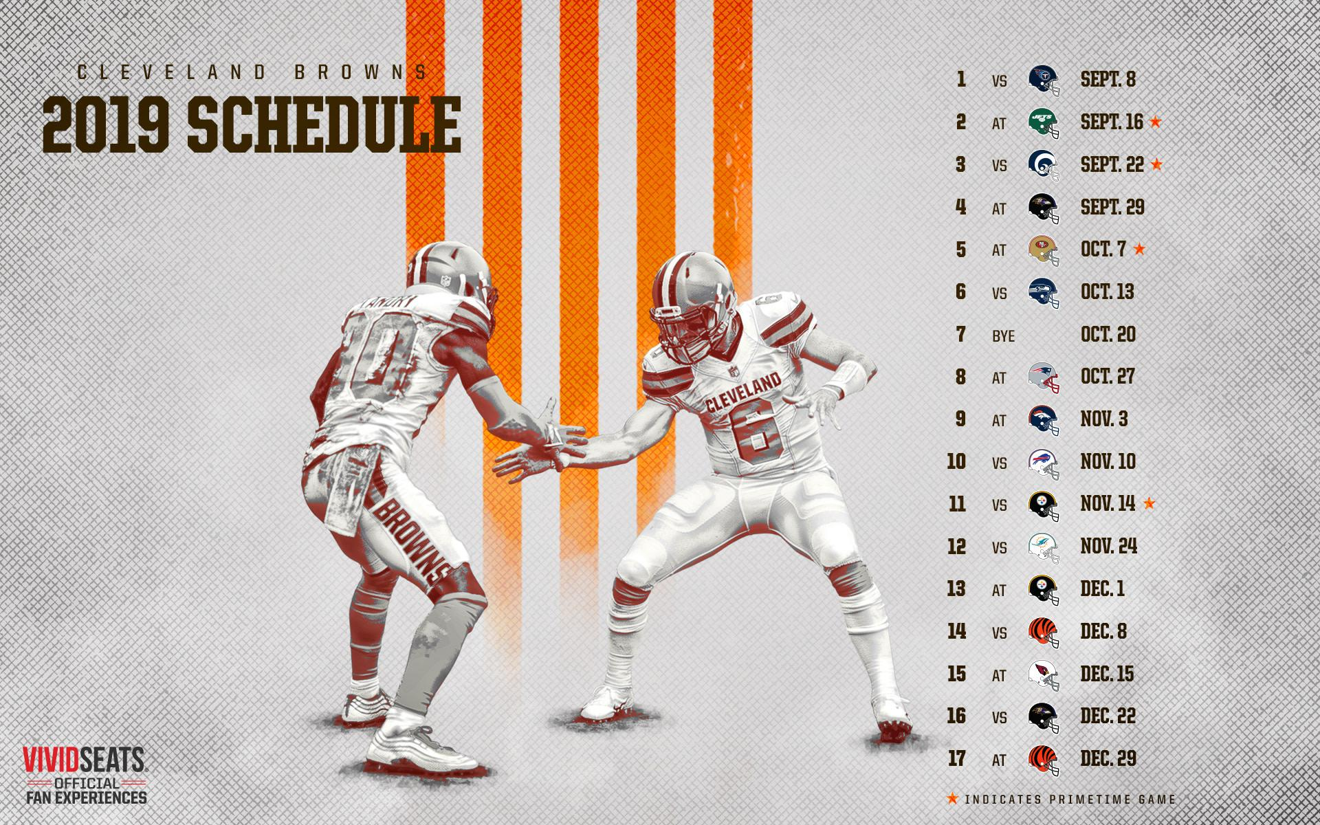 Cleveland Browns 2019 Wallpapers Wallpaper Cave