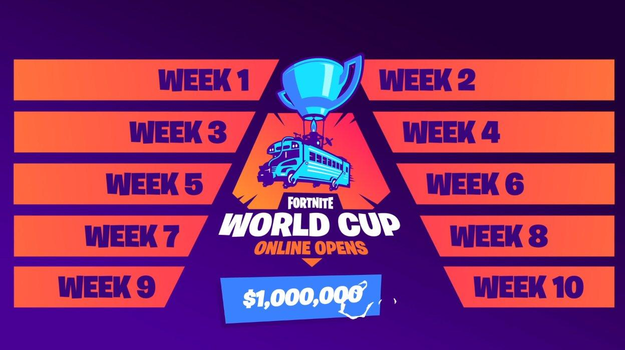 Fortnite World Cup Wallpapers Wallpaper Cave
