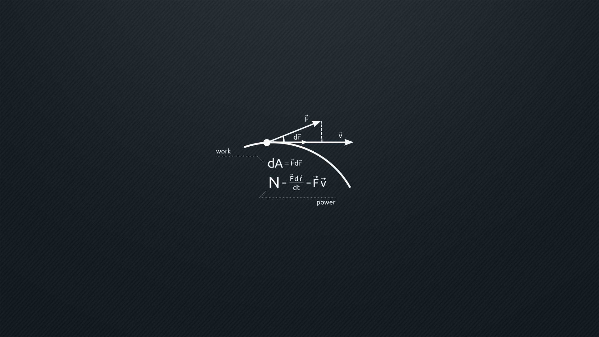 Jesus Minimalist Wallpapers - Wallpaper Cave