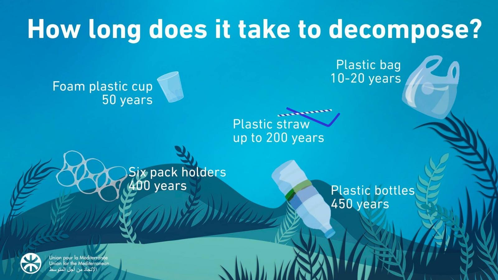 World Environment Day: Let's beat plastic pollution in the