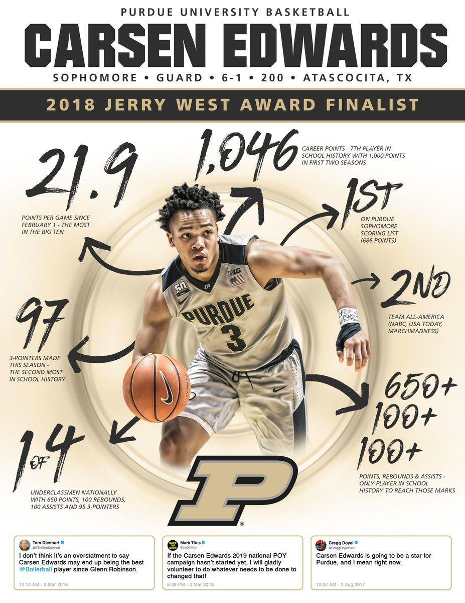 Purdue Basketball iPhone Wallpapers - Wallpaper Cave