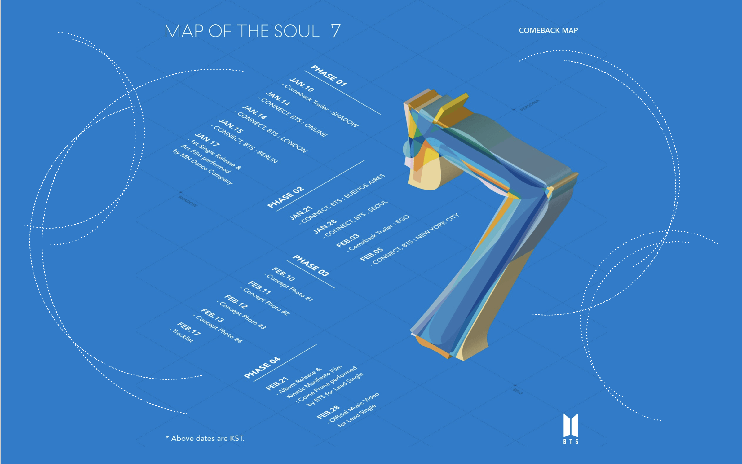 Bts Map Of The Soul 7 Desktop Wallpapers Wallpaper Cave