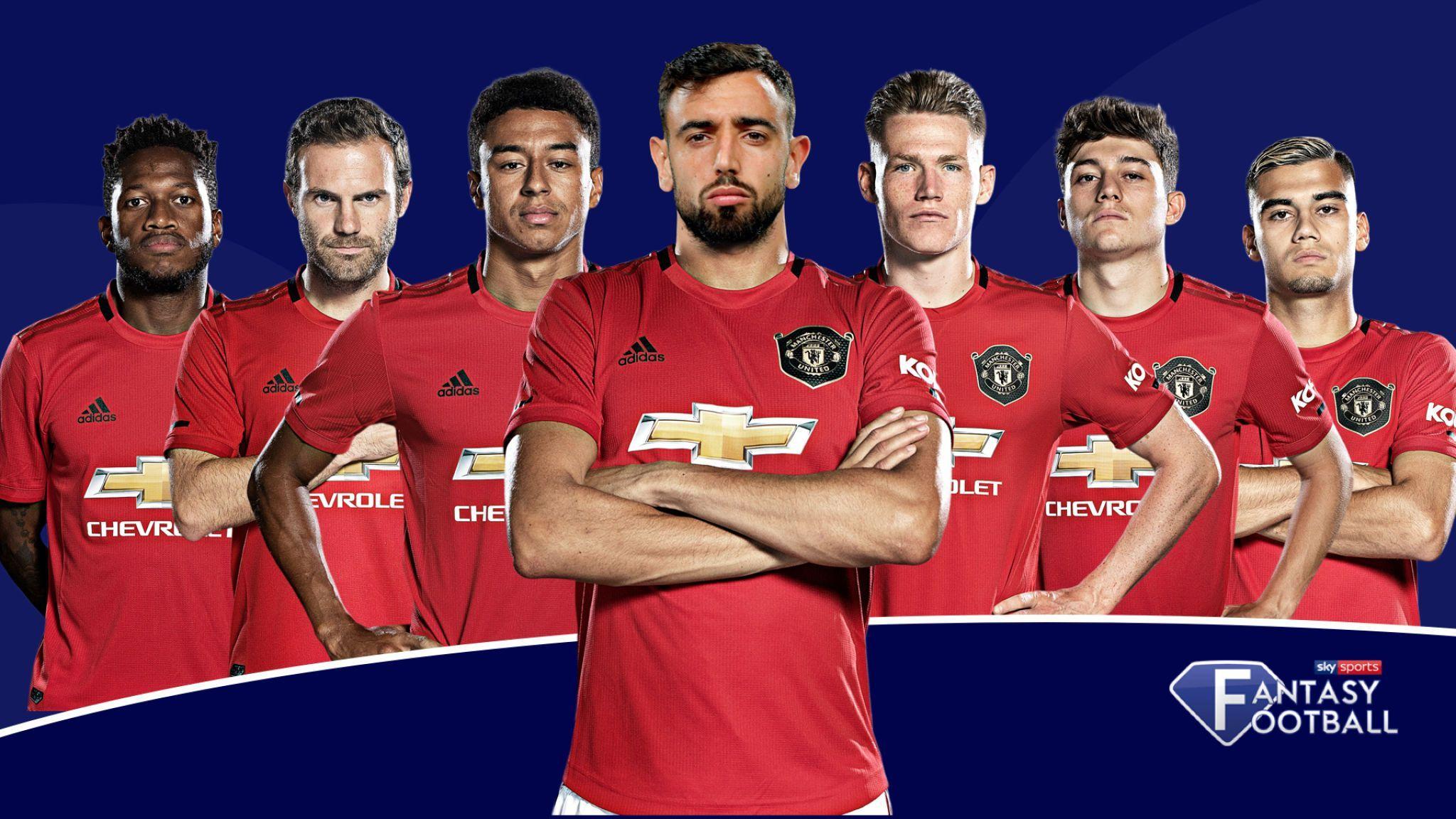 Bruno Fernandes Manchester United Wallpapers