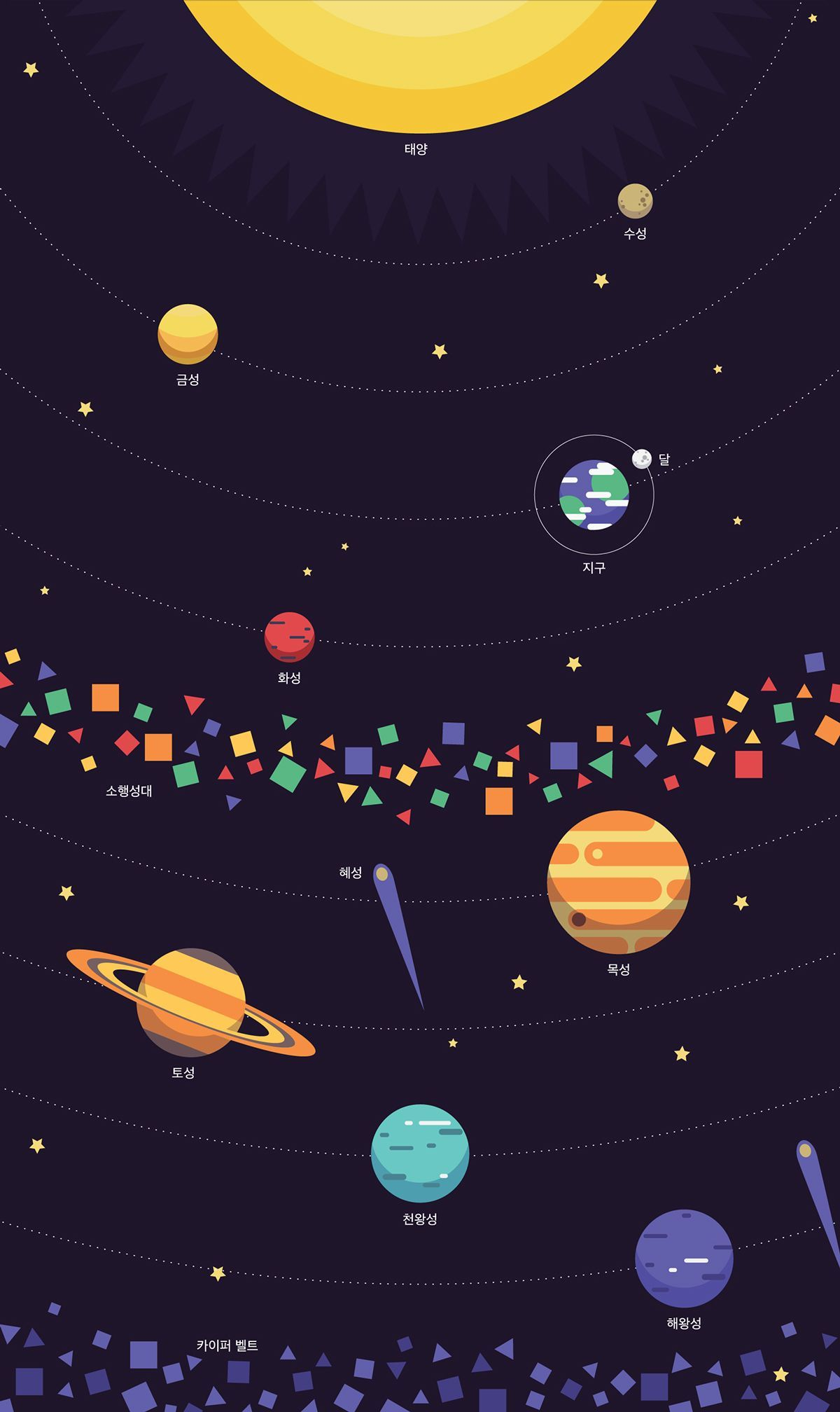 Solar System Iphone Wallpapers Wallpaper Cave