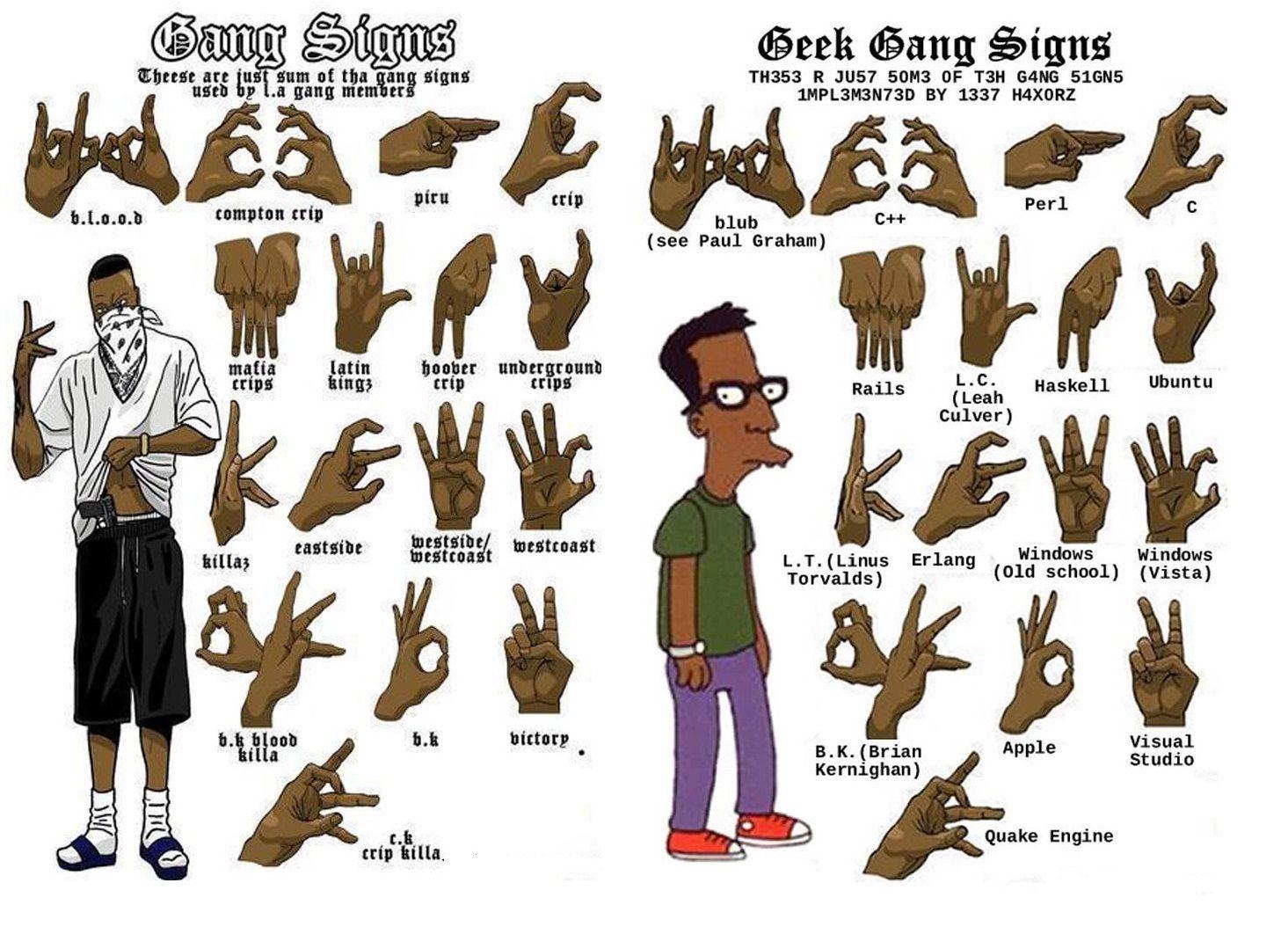 Gang Signs Wallpapers Wallpaper Cave