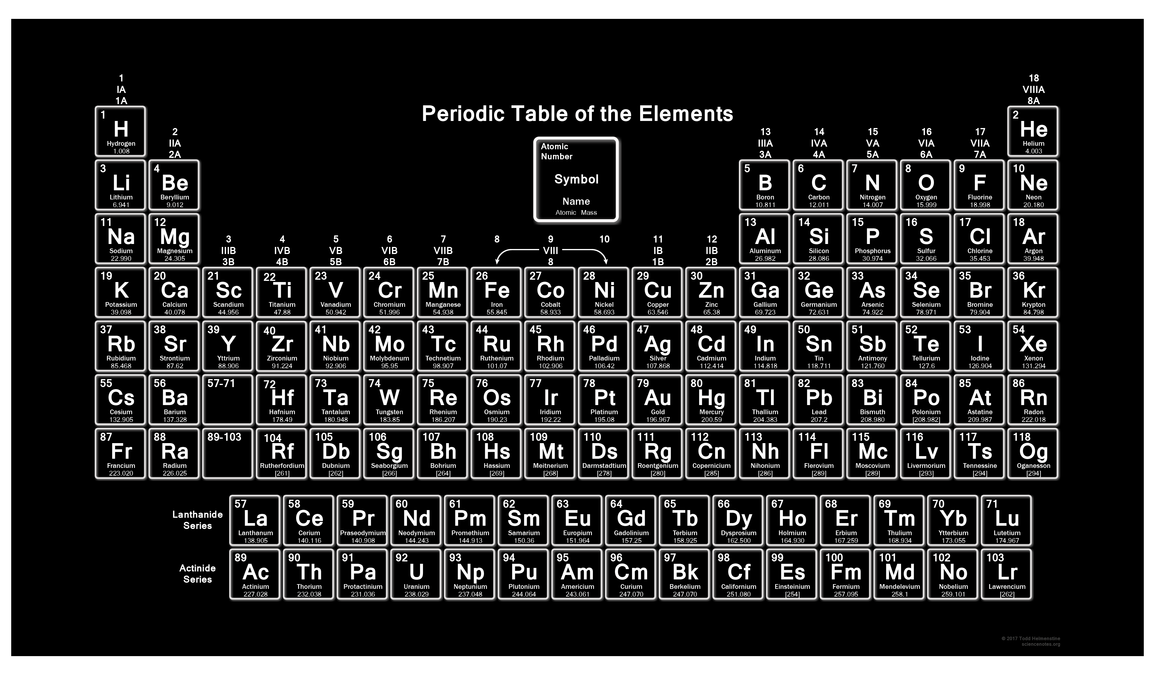 Elements Of Table Periodic Wallpapers - Wallpaper Cave