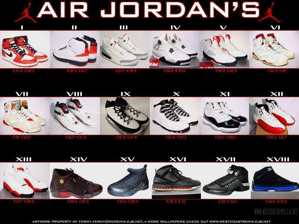 Jordan shoes wallpapers wallpaper cave - Photos of all jordan shoes ...